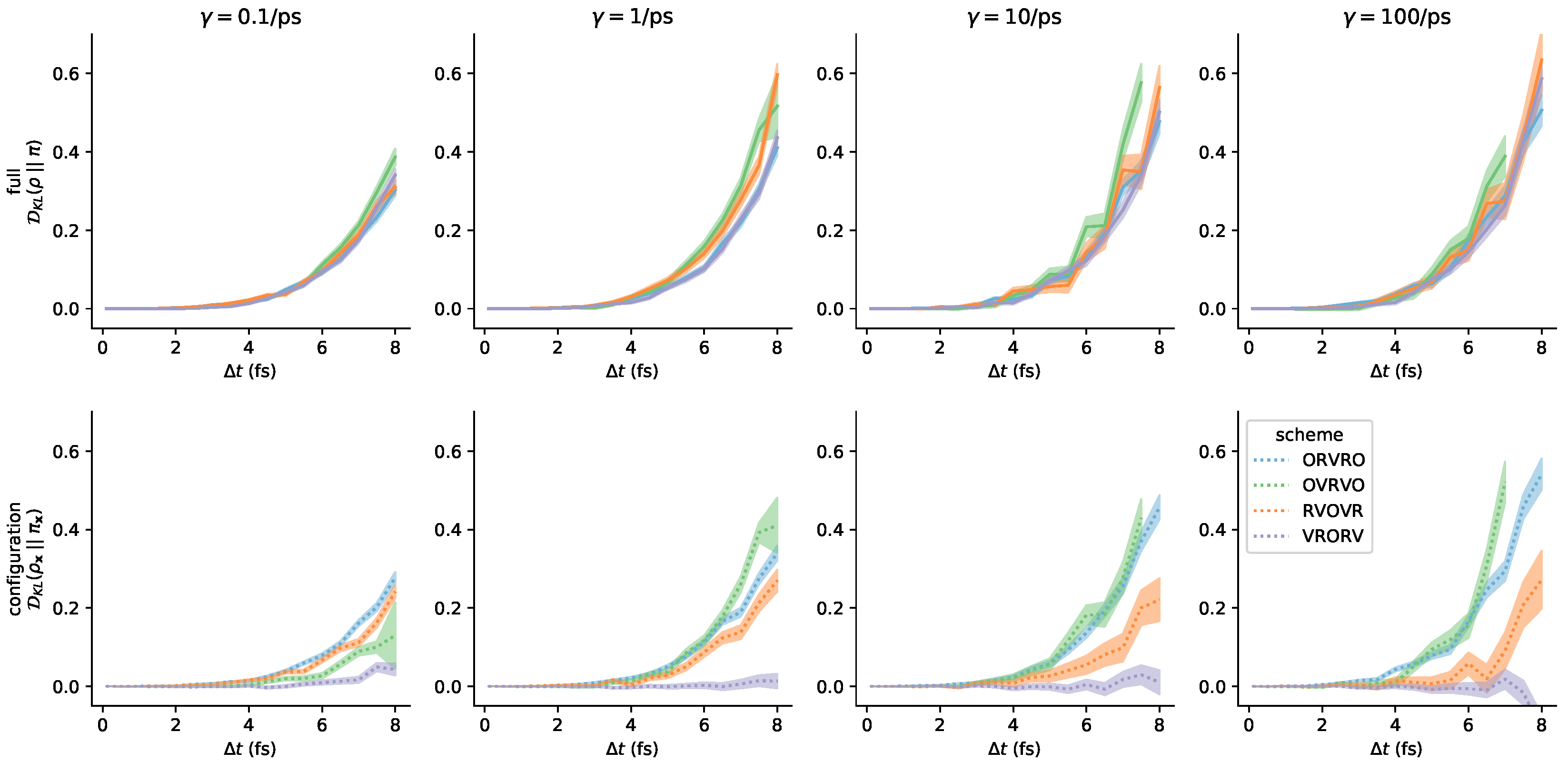 Entropy | Free Full-Text | Quantifying Configuration
