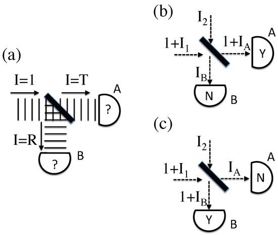 Entropy | Special Issue : Emergent Quantum Mechanics – David Bohm