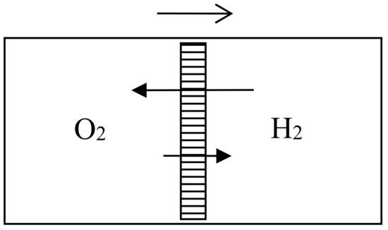 zweite satz der thermodynamik