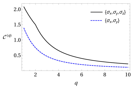 Entropy | Free Full-Text | Entropic Steering Criteria