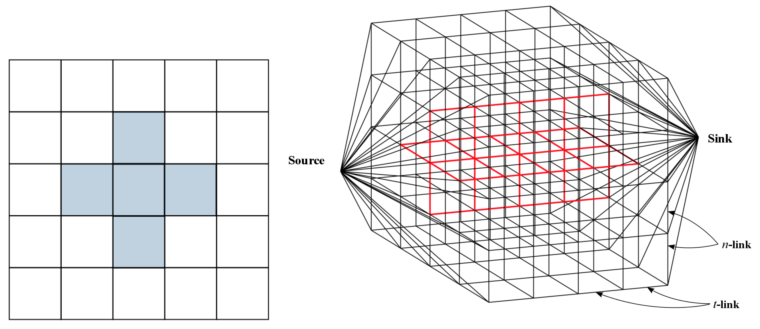 Entropy | Free Full-Text | A QUBO Formulation of the Stereo Matching