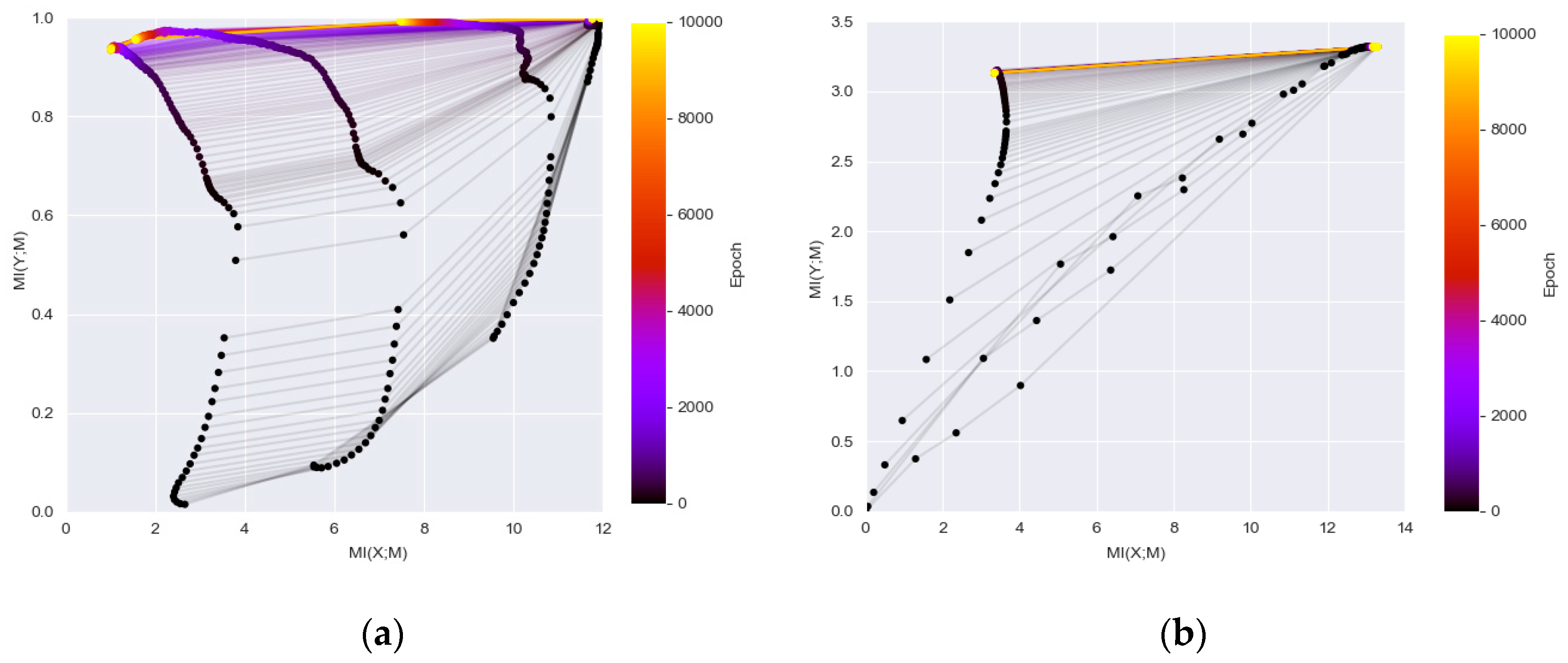 Entropy | Free Full-Text | Dissecting Deep Learning Networks