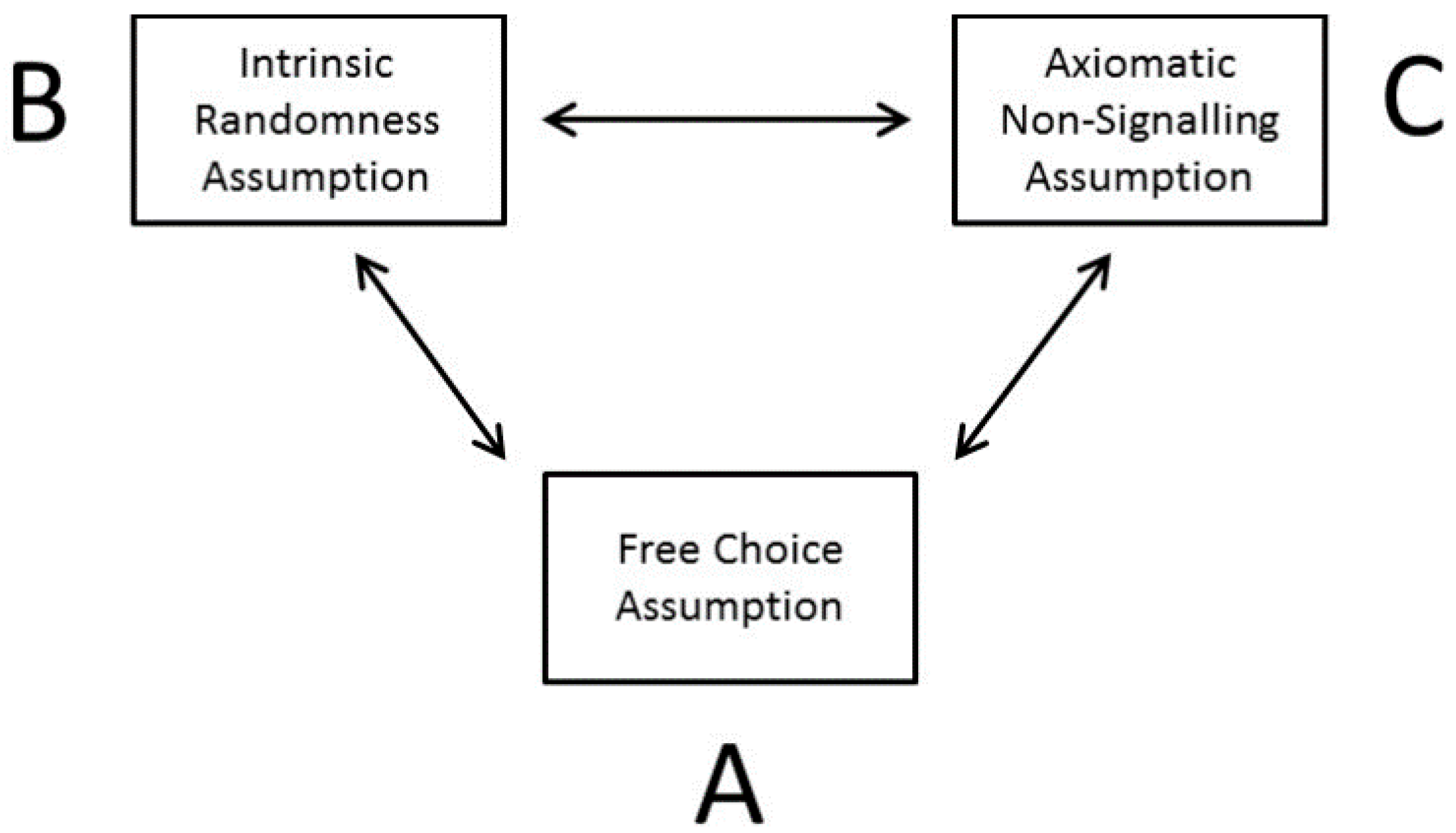 Entropy   Free Full-Text   Agent Inaccessibility as a Fundamental