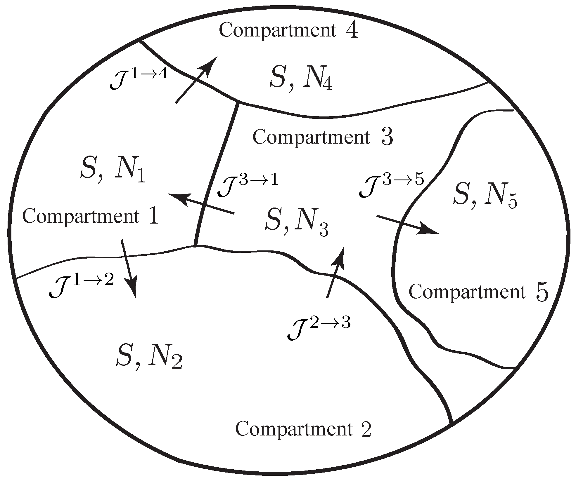 Entropy Free Full Text From Lagrangian Mechanics To The Followingsystem Diagram Illustrates A Typical Configuration 21 00008 G002