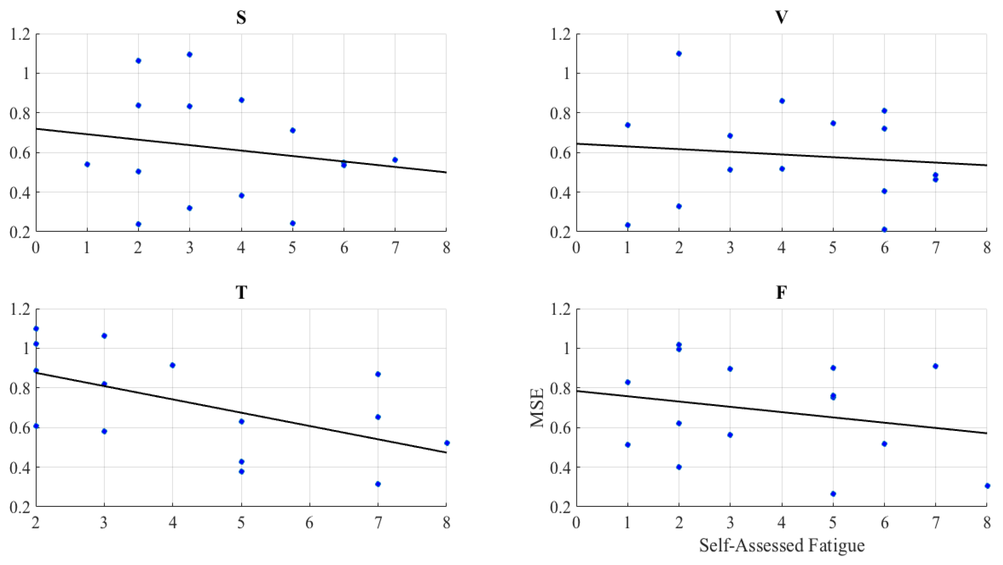 Entropy Free Full Text Multiscale Entropy Quantifies The