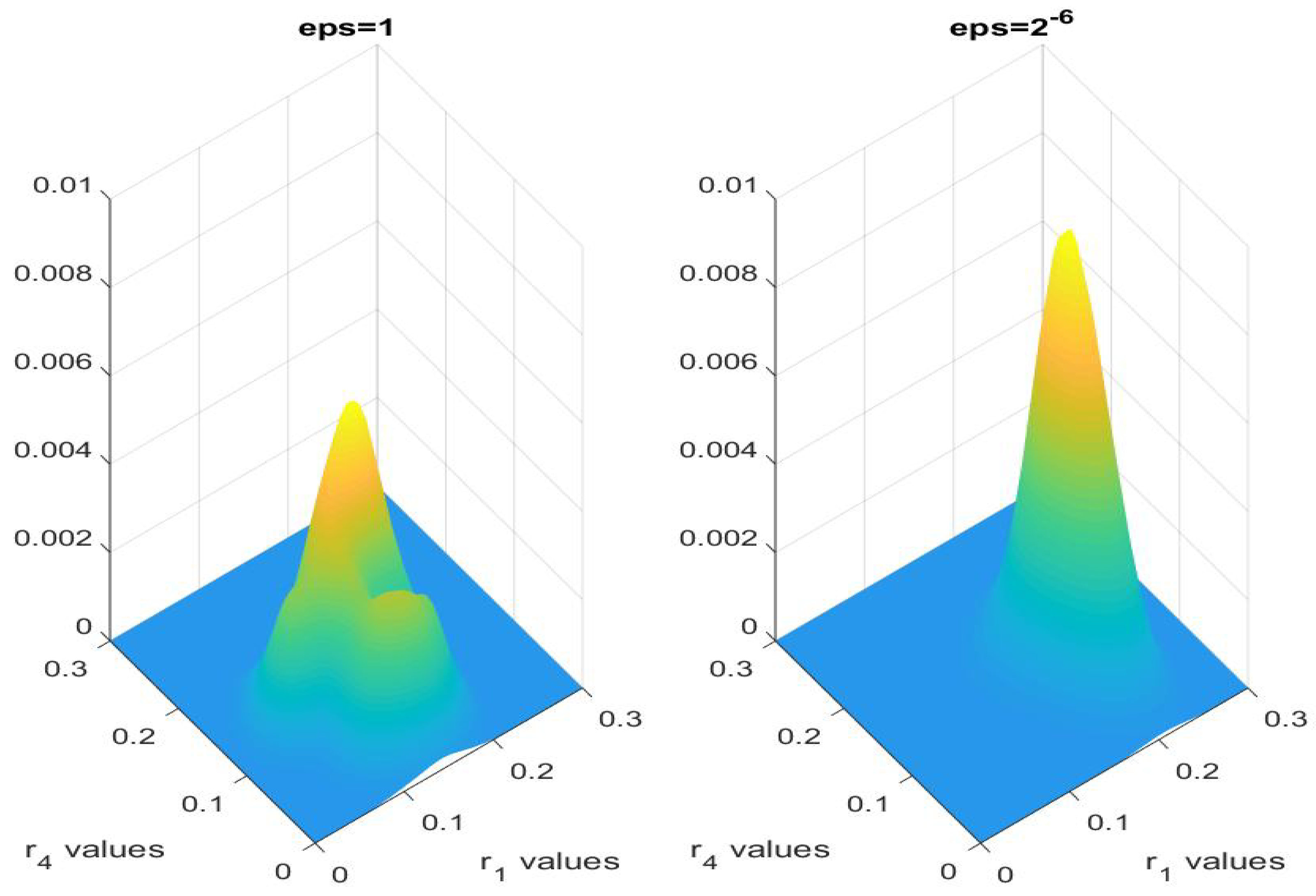Entropy | Free Full-Text | Diffusion Equation-Assisted
