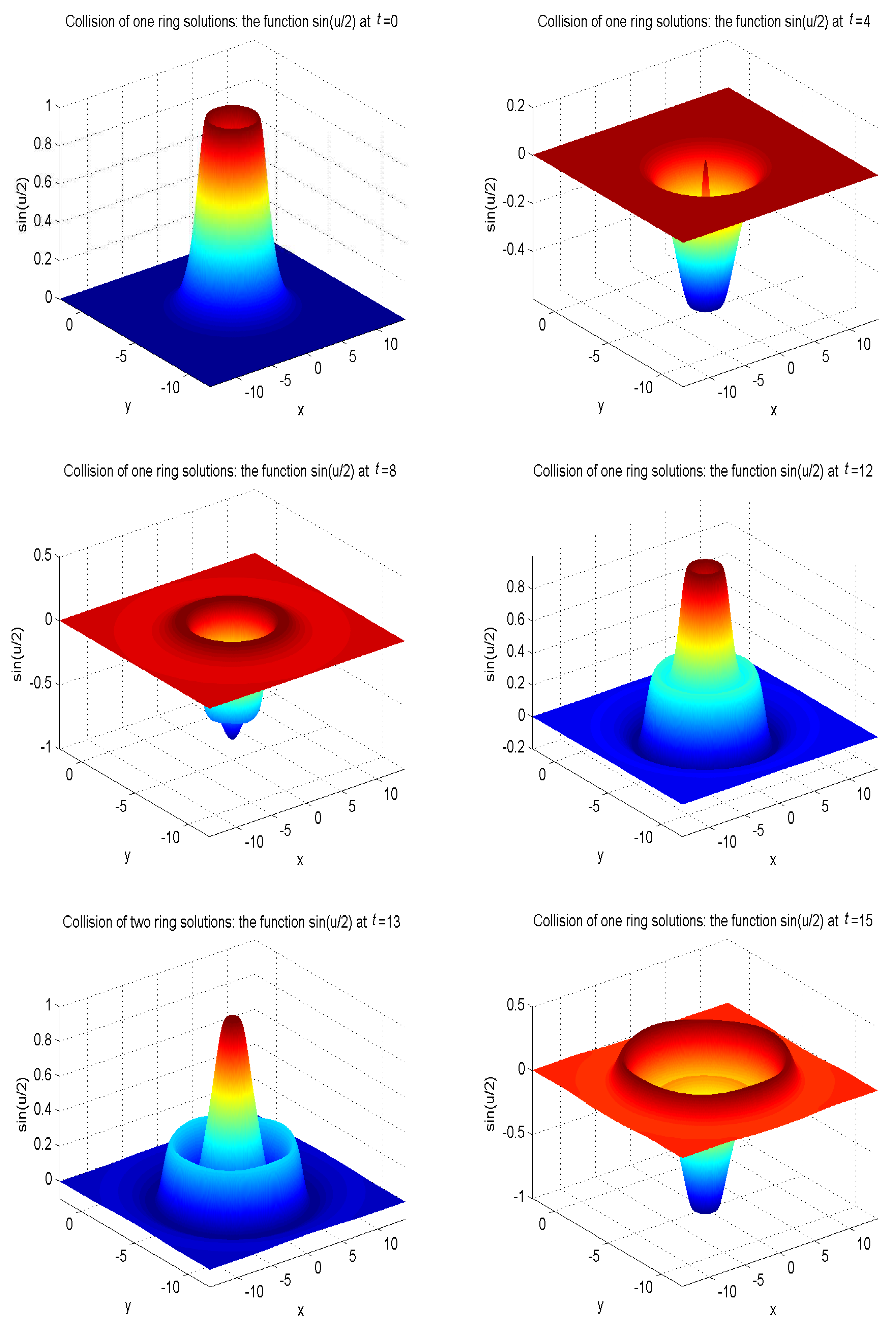 Entropy | Free Full-Text | Mesoscopic Simulation of the (2 + 1
