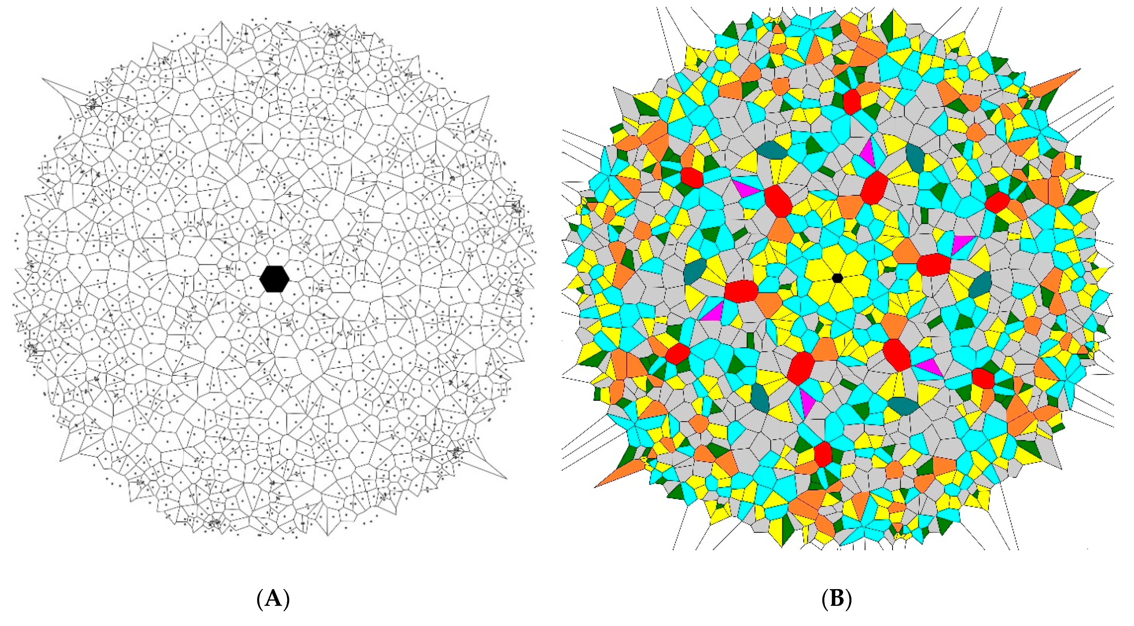 Entropy | Free Full-Text | Symmetry and Shannon Measure of
