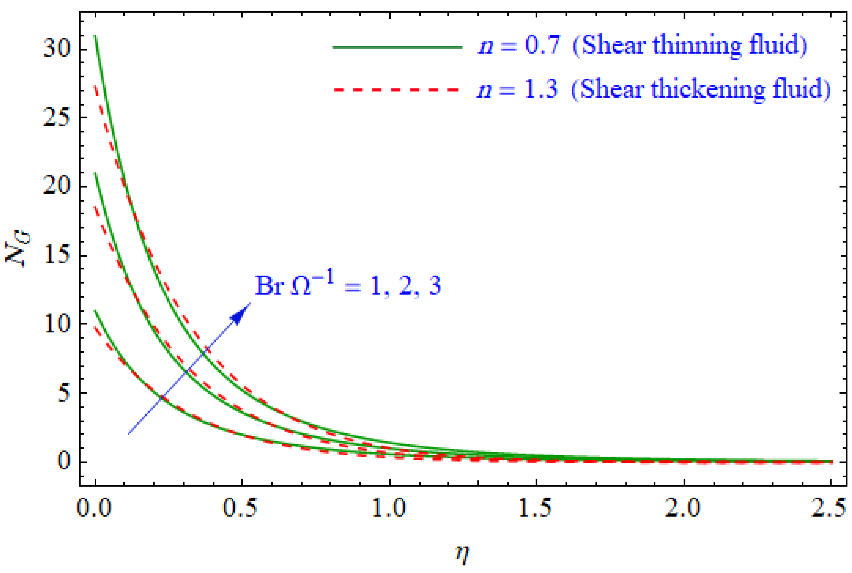 Entropy | Free Full-Text | Numerical Simulation of Entropy