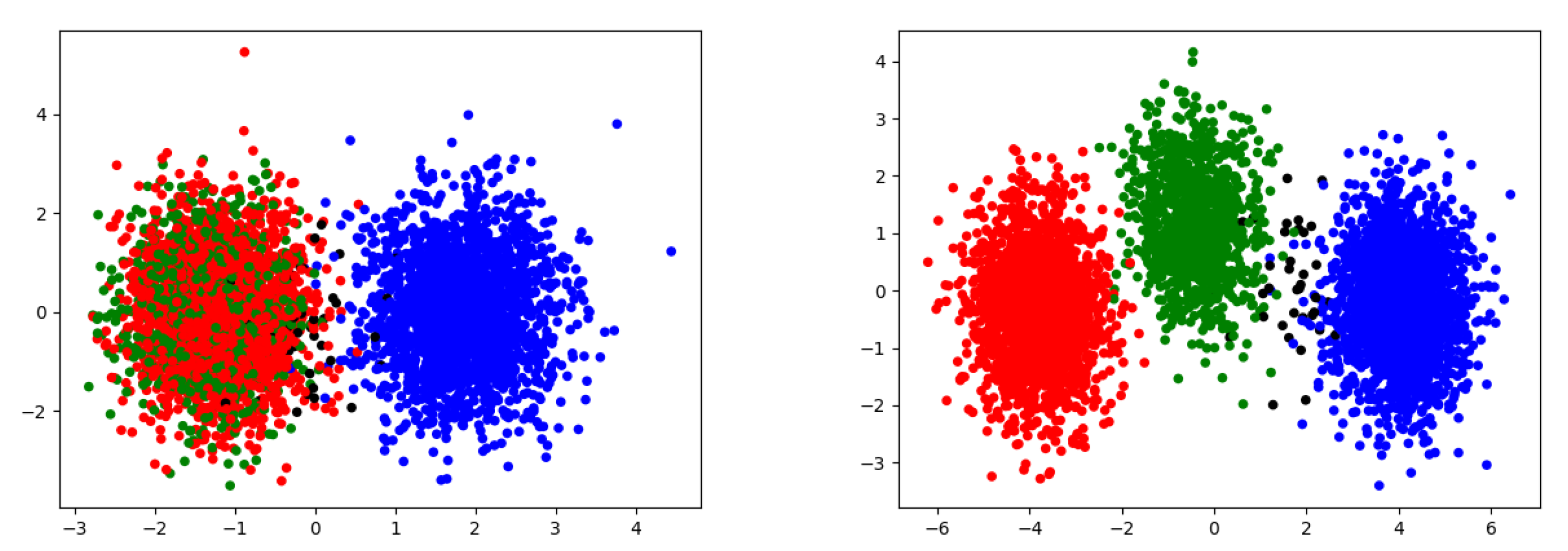 Entropy | Free Full-Text | Estimating Predictive Rate