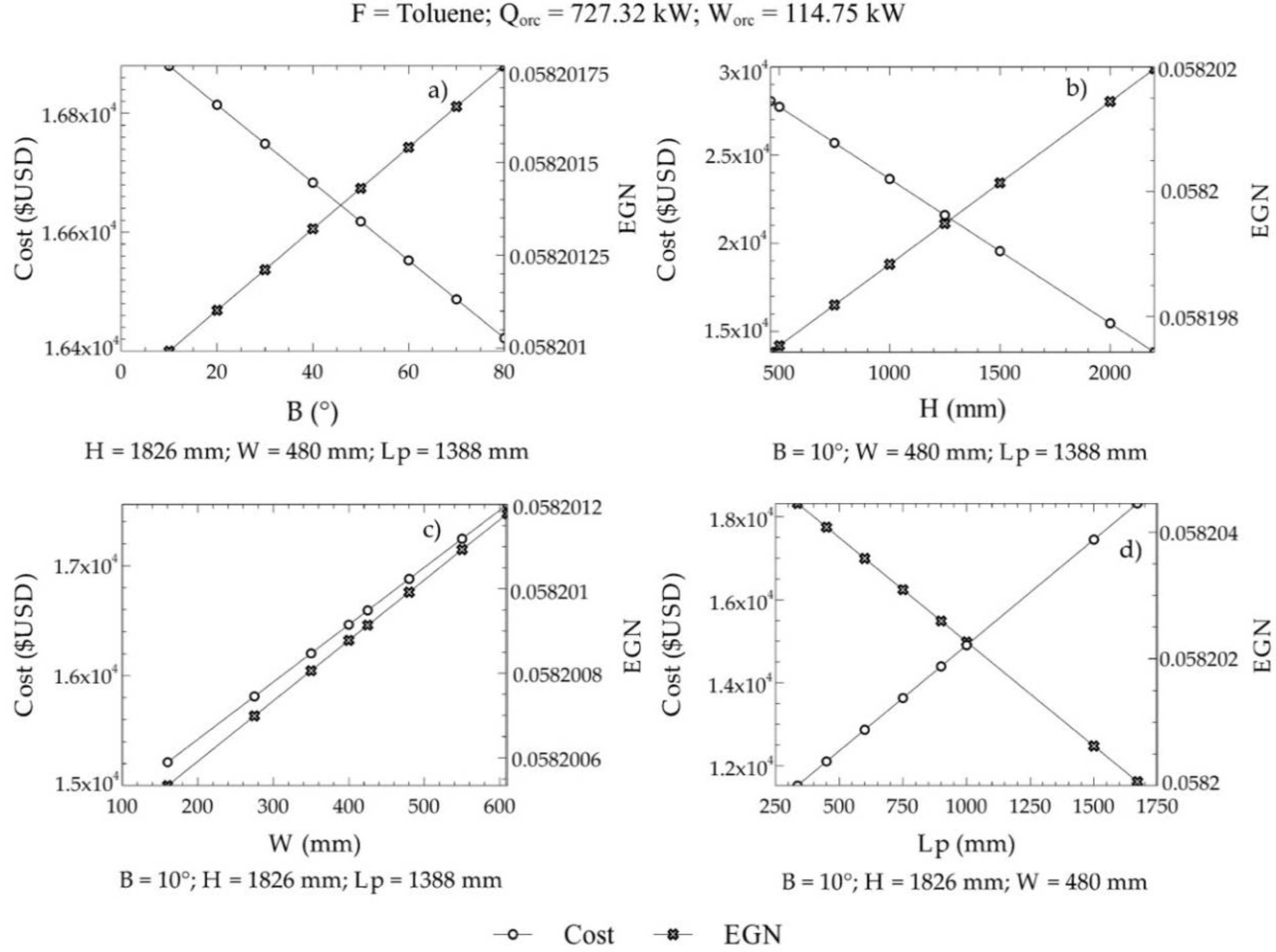 Entropy   Free Full-Text   Multiobjective Optimization of a