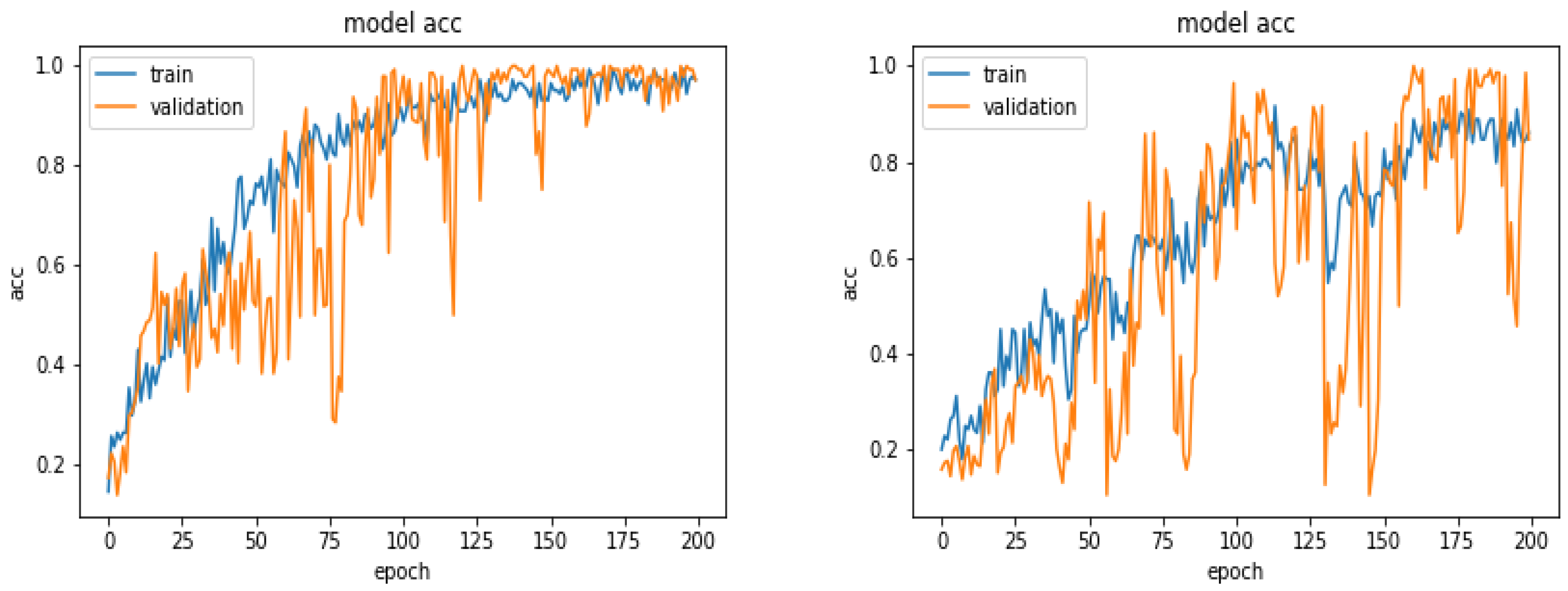 Entropy Free Full Text Deep Learning And Artificial