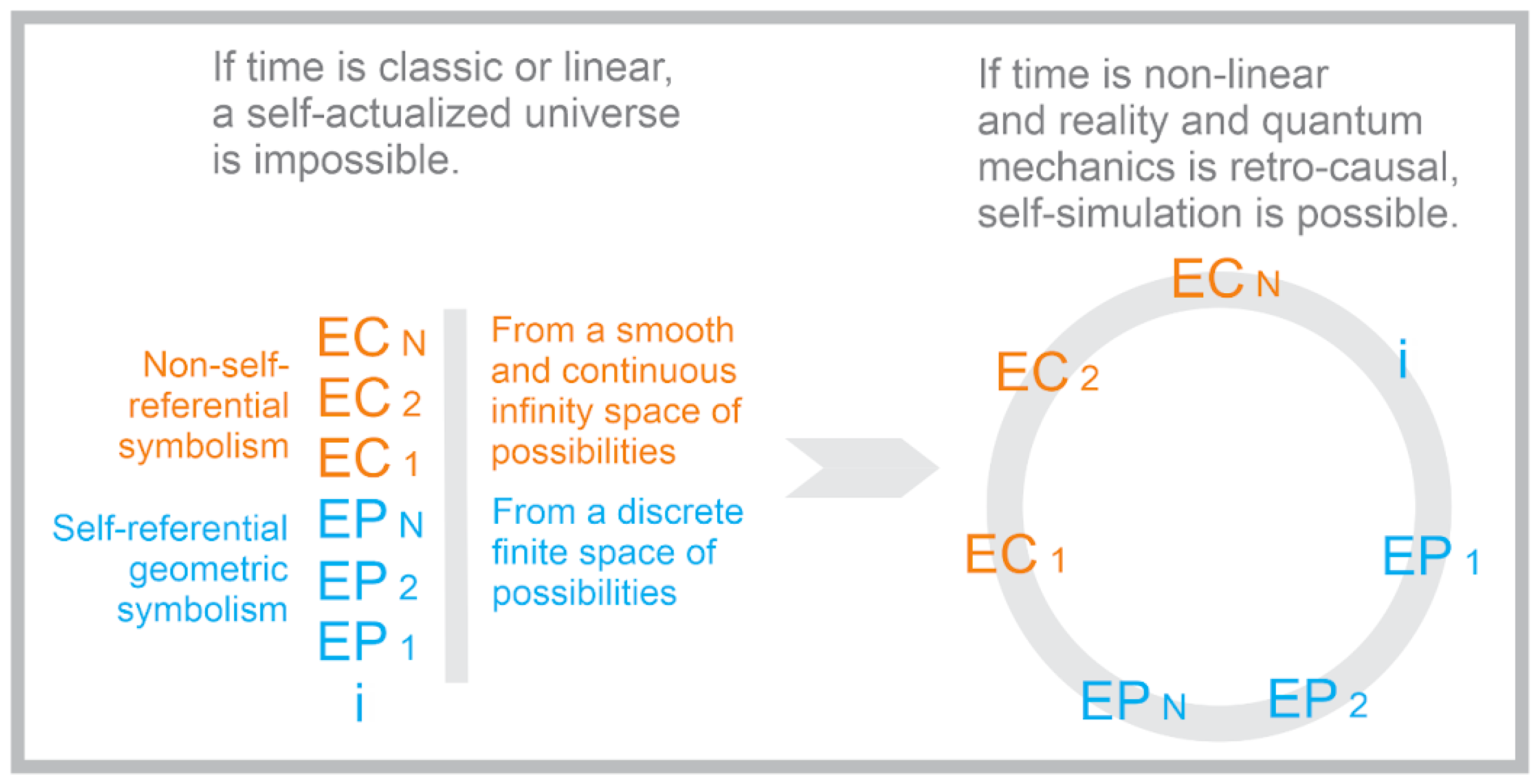Entropy Free Full Text The Self Simulation Hypothesis