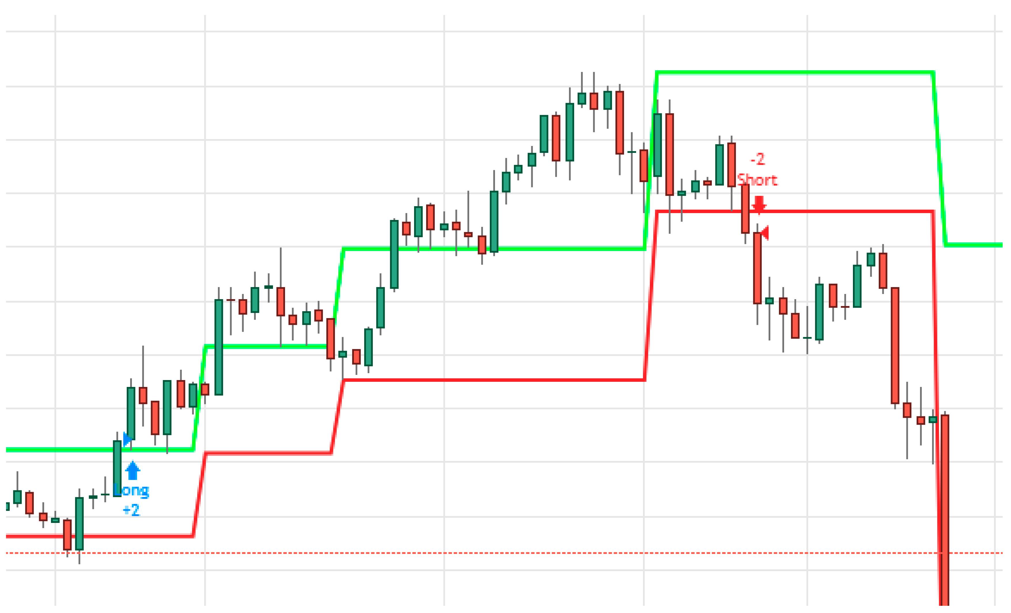watt ramona bitcoin prezzo delle azioni di bitcoin