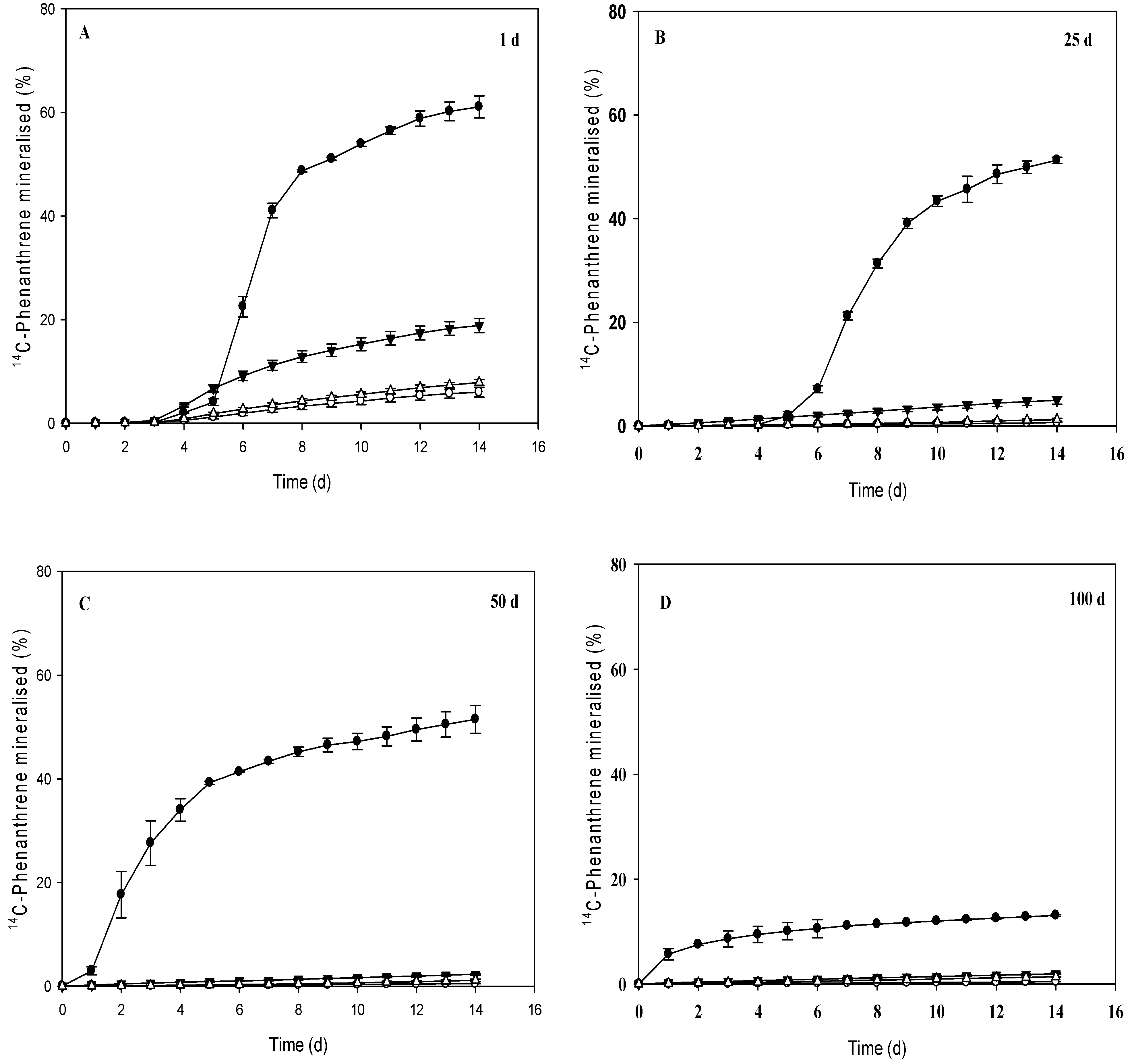environments free full text impact of different types of