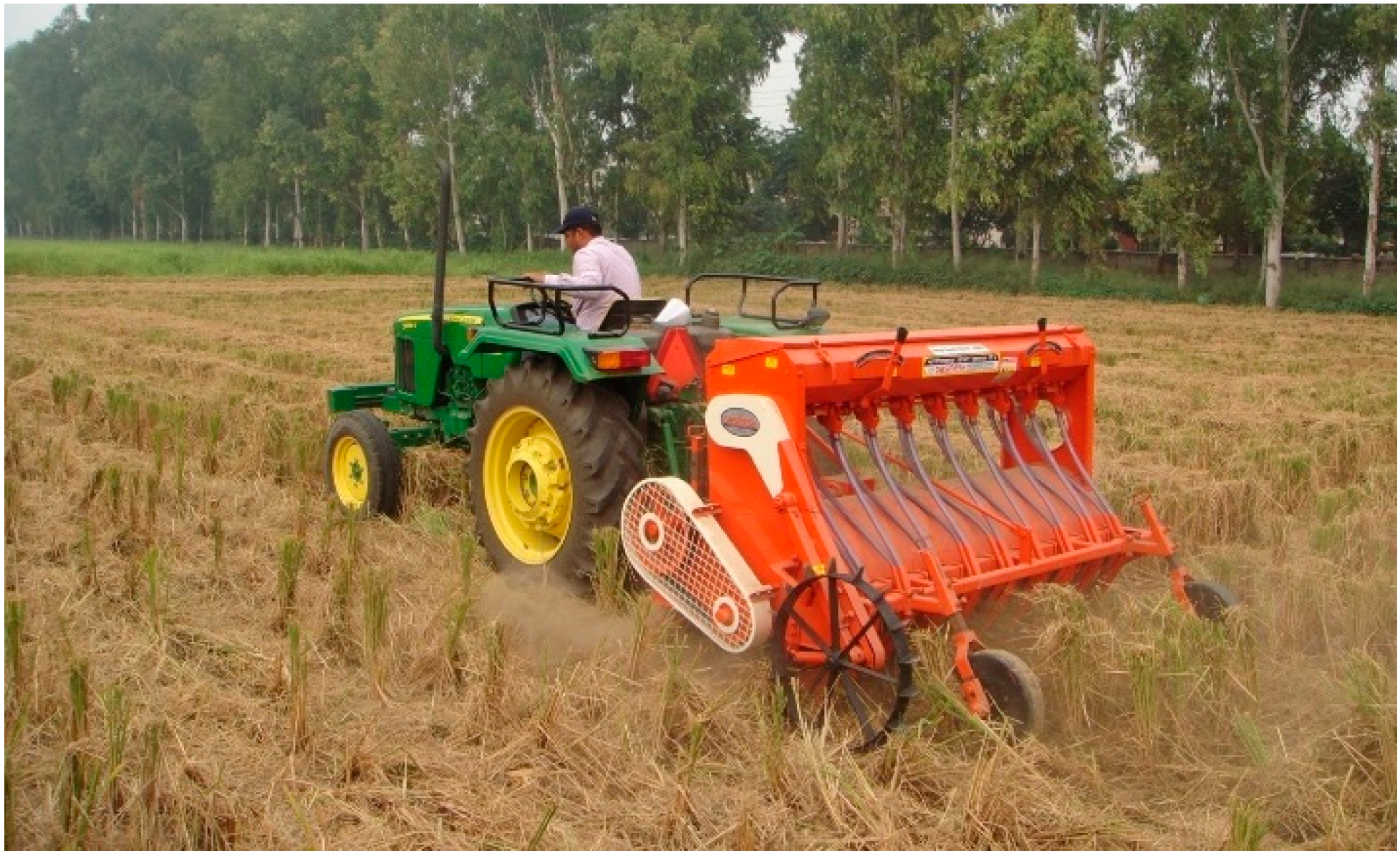 Jabs Farm Lessons Cheap environments | free full-text | mechanization of conservation