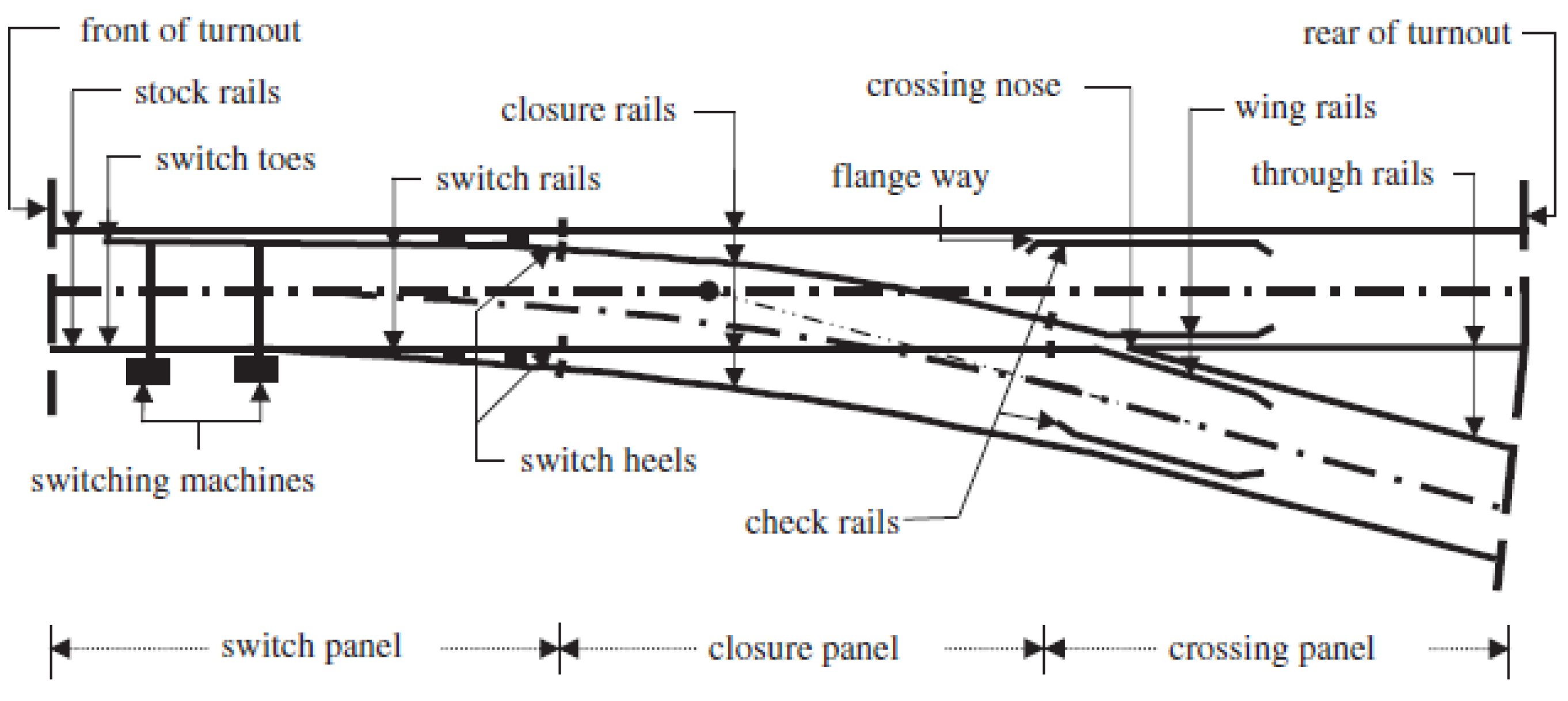 Ho Rail Wiring Diagrams Simple Guide About Diagram Model Railroad Electrical
