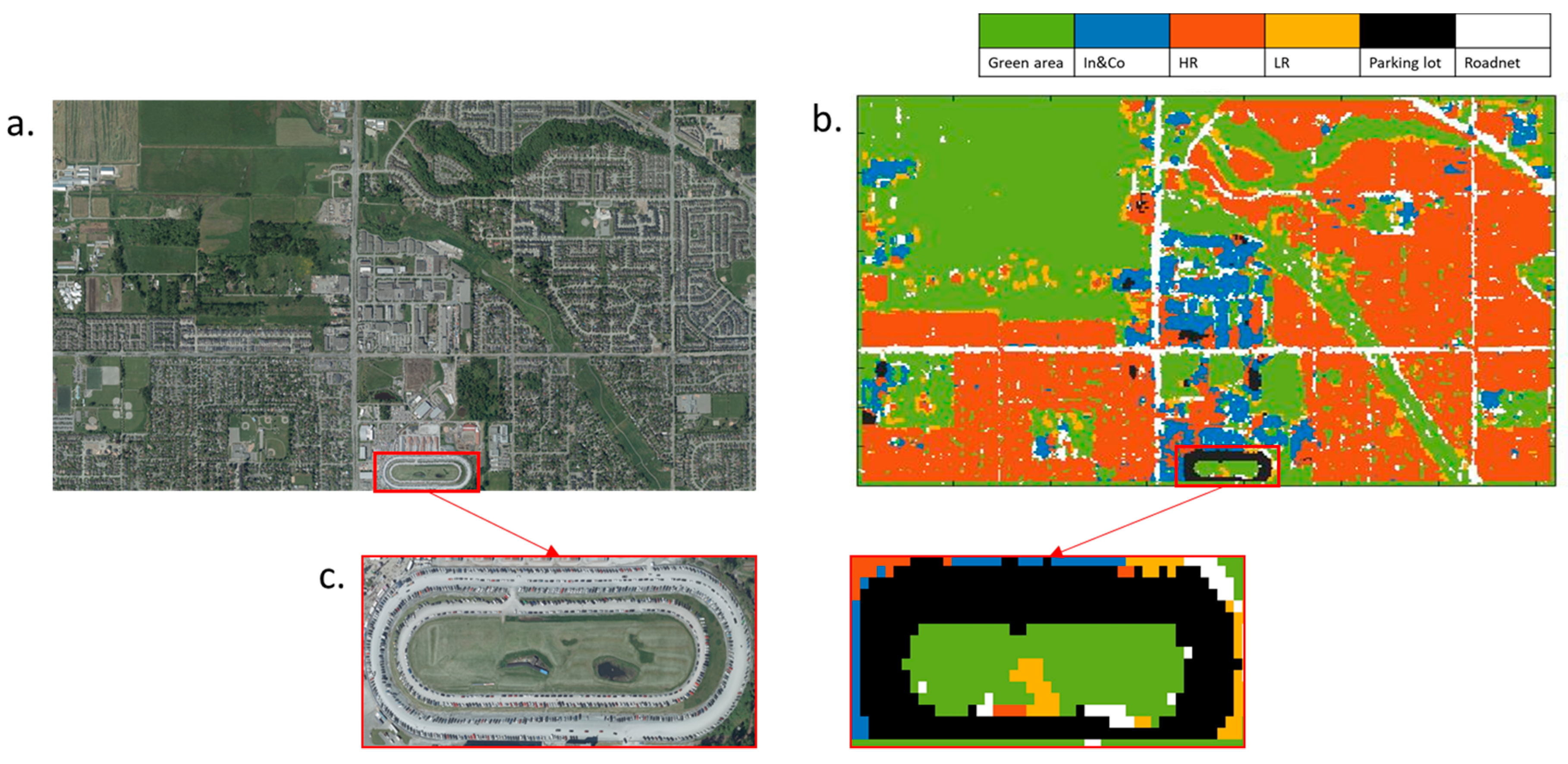 Environments | Free Full-Text | Land-Use Change Detection with