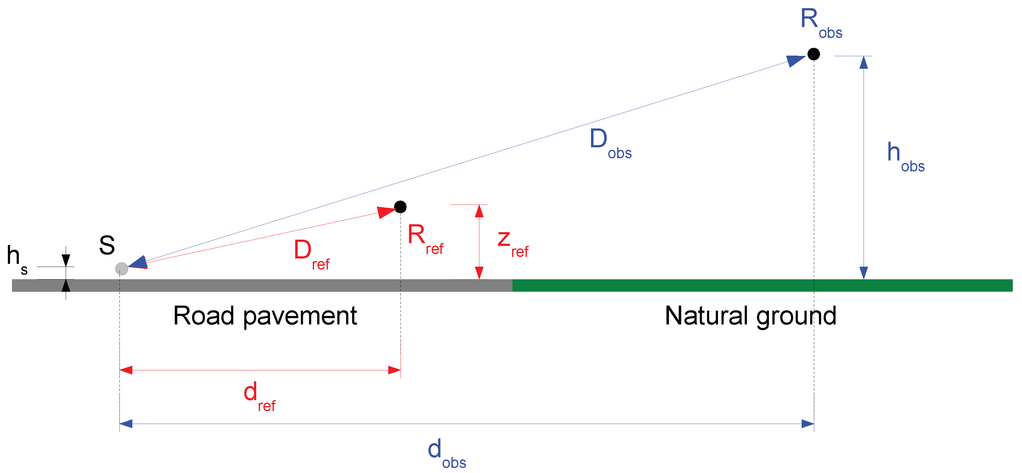 Environments   Free Full-Text   DEUFRABASE: A Simple Tool
