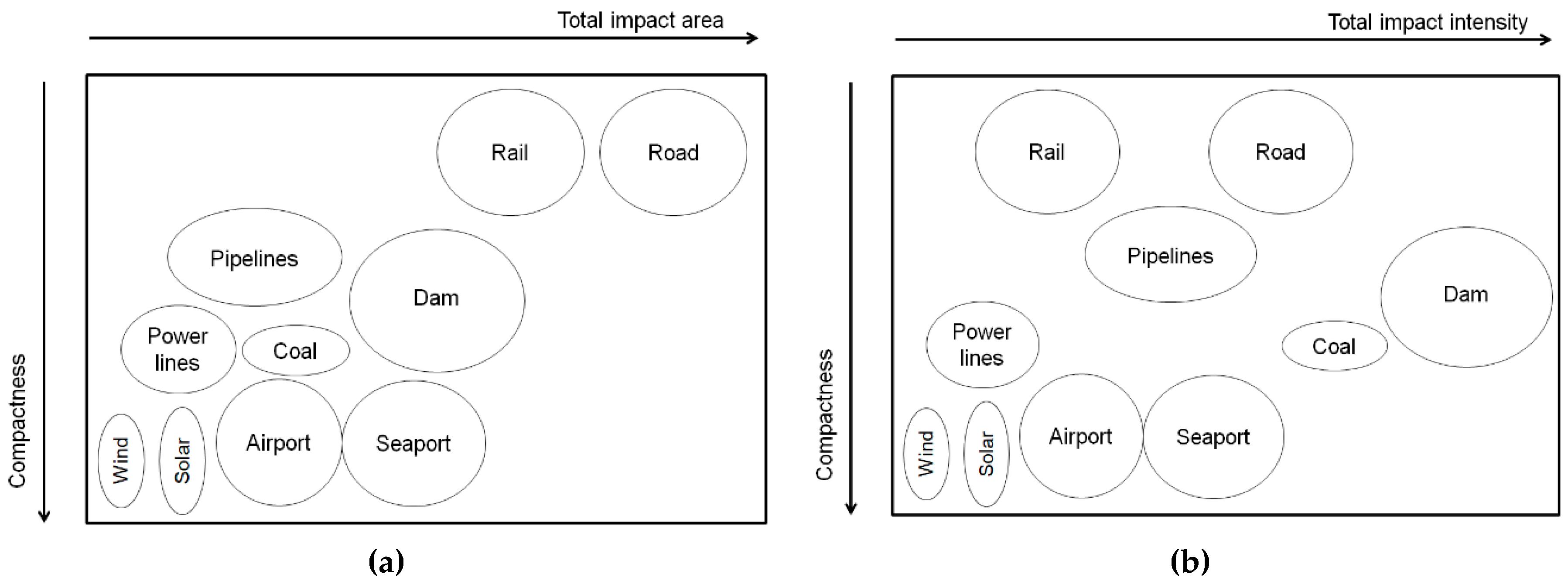 Environments | Free Full-Text | Environmental Impacts of