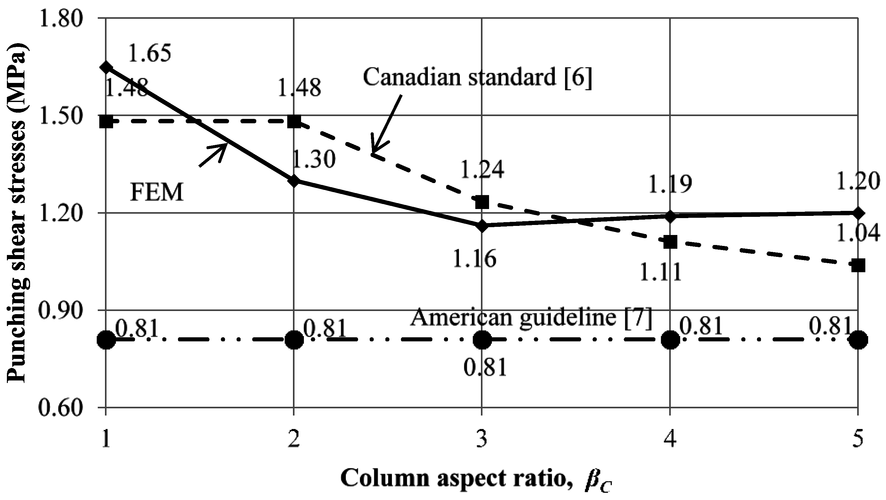 Fibers | Free Full-Text | Finite Element Modeling of GFRP