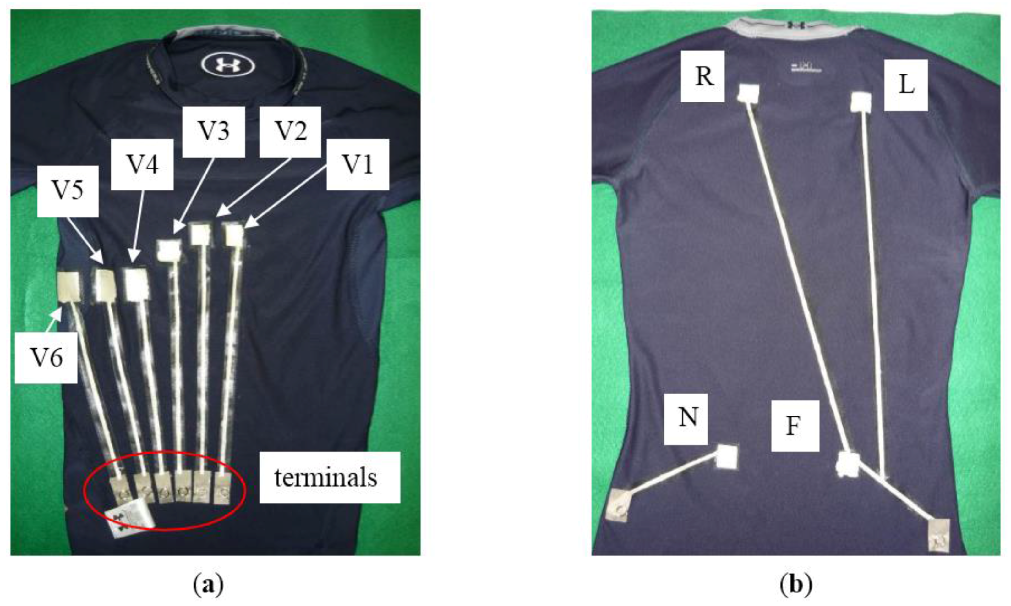 837427fdb9 Fibers | Free Full-Text | A Smart Shirt Made with Conductive Ink and ...