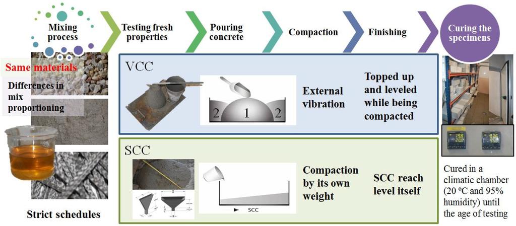 Fibre reinforced concrete phd thesis   Glass fibre reinforced concrete