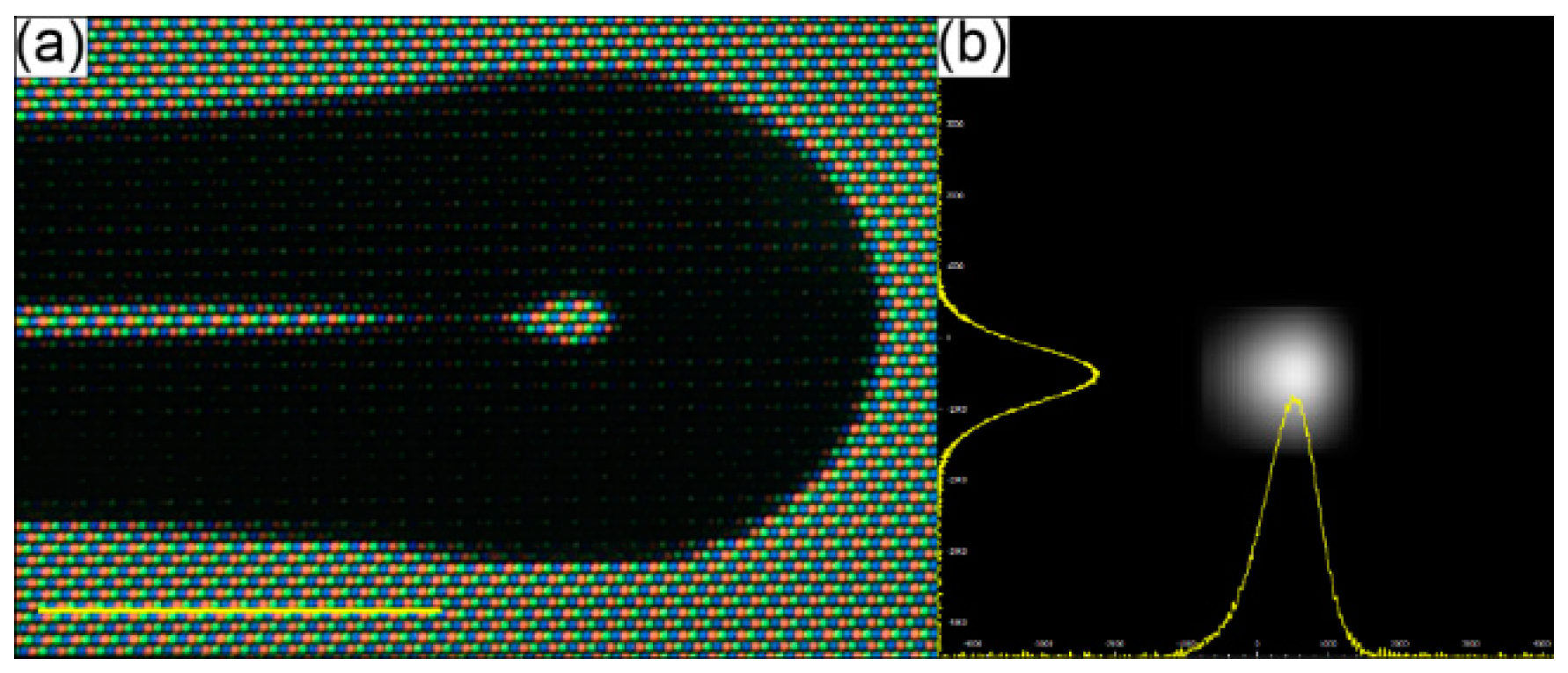 Fibers | Free Full-Text | Combining Hollow Core Photonic Crystal