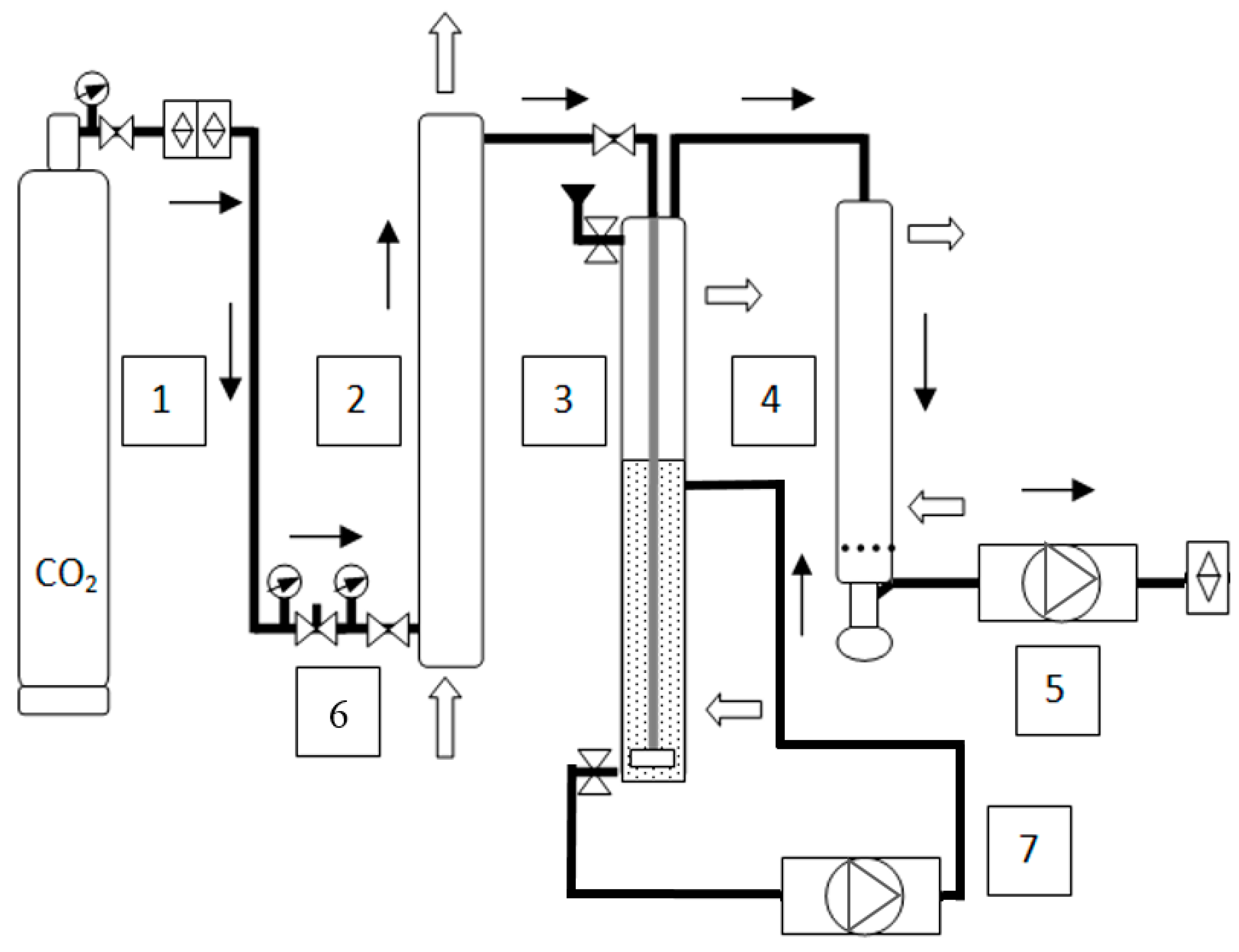 Fibers Free Full Text In Situ Vacuum Assisted Gas Stripping Pump Diagram Or Only The No