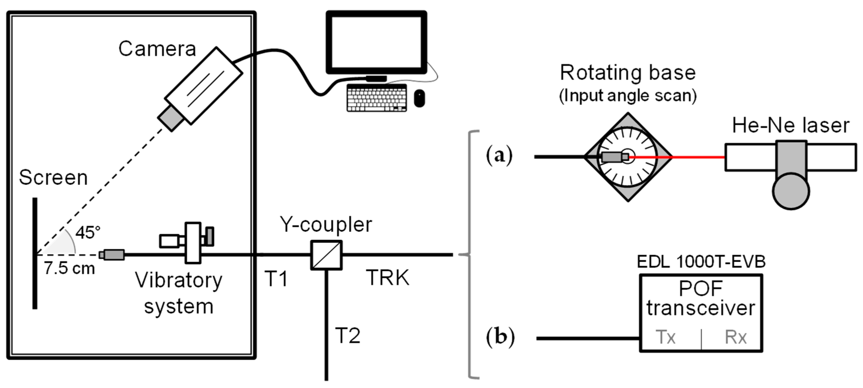 Fibers | Free Full-Text | Characterization of a Y-Coupler and Its