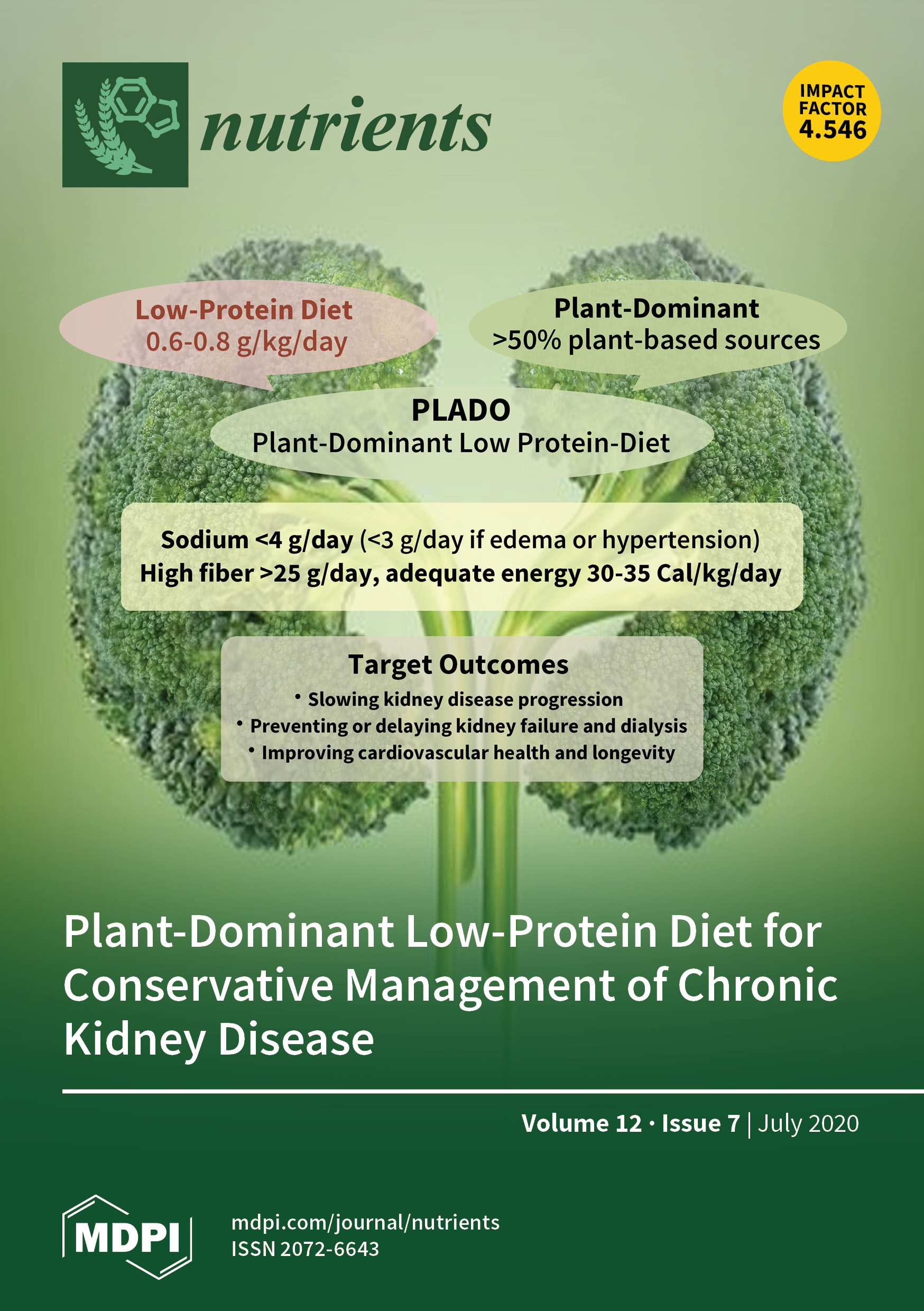 Nutrients July 2020 Browse Articles