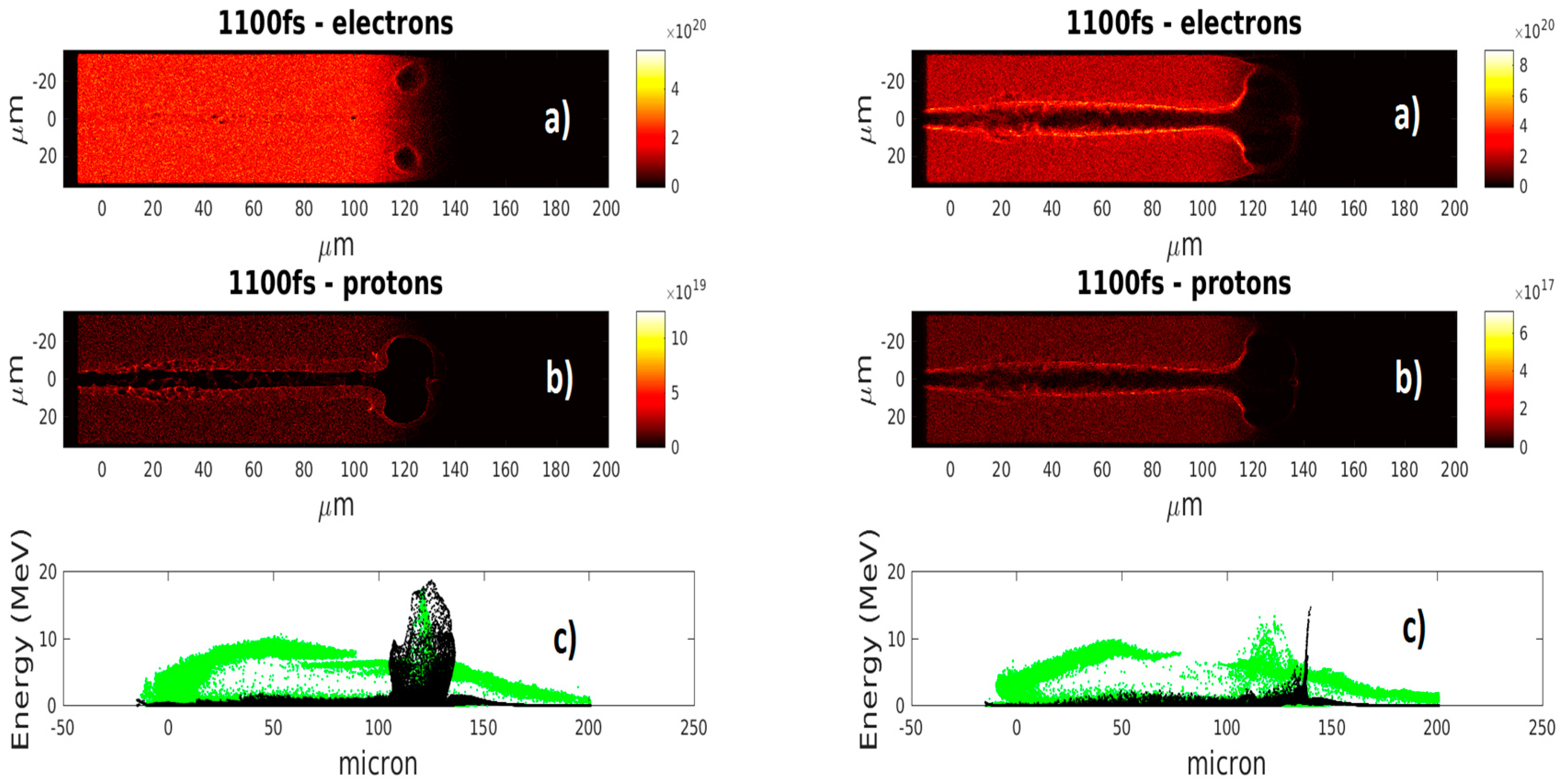 Fluids Free Full Text Laser Plasma Accelerated Protons