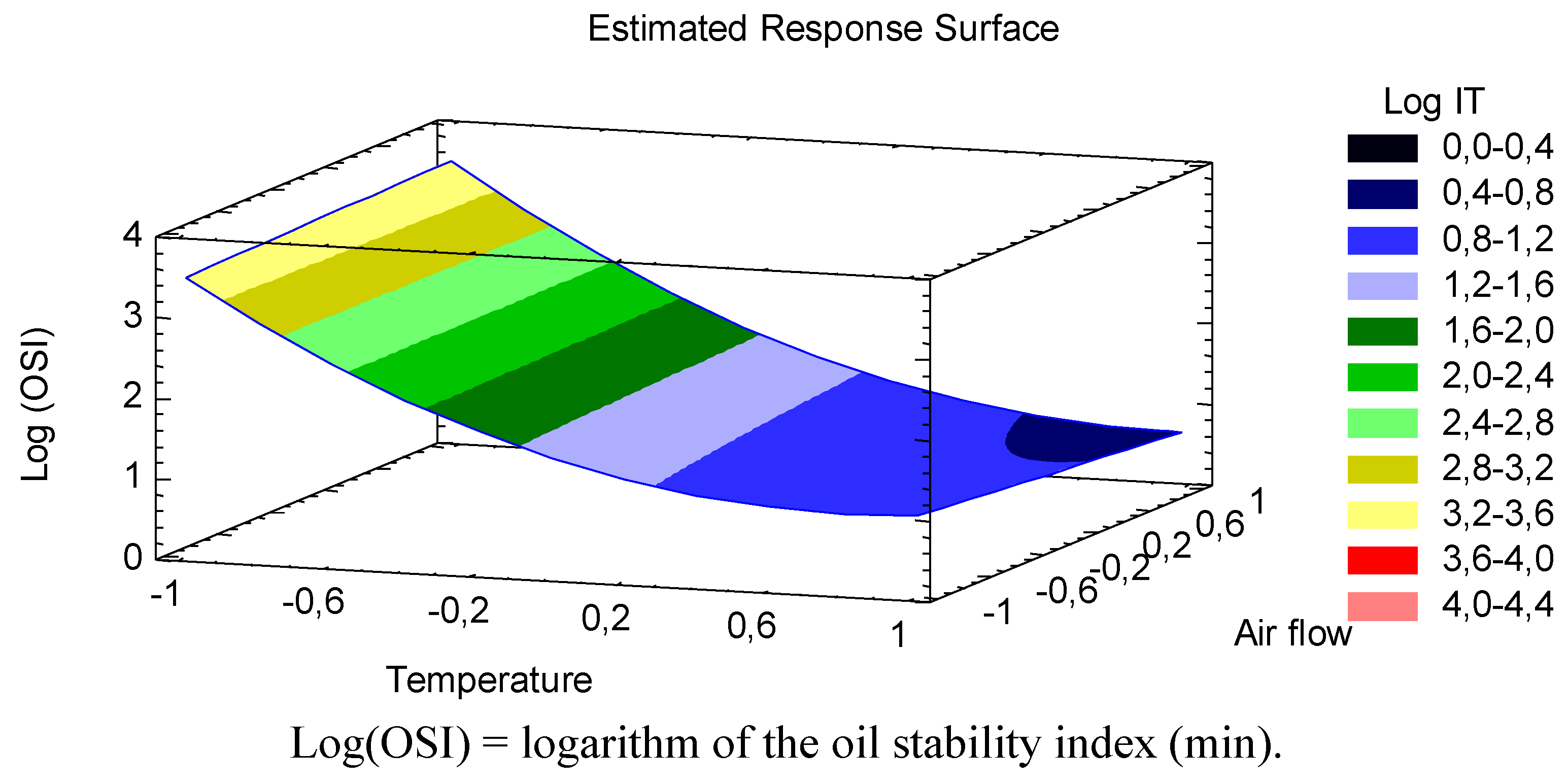 research paper mathematical modeling This paper proposes an extended  osemosys energy modeling using an extended utopia  energy modelling, greenhouse gases emissions, mathematical modeling.
