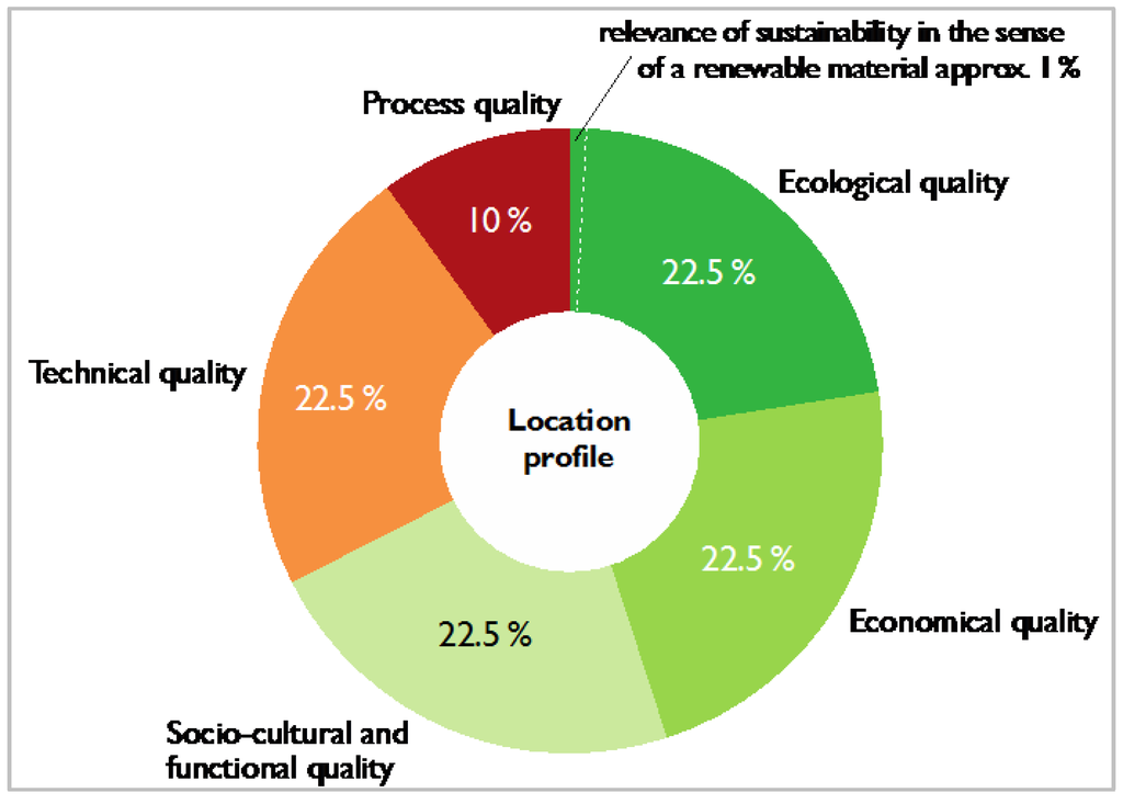 an analysis of the use of forests in the society Smallholder tree farming in fragmented tropical landscapes can boost crop production and protect the landscape too.