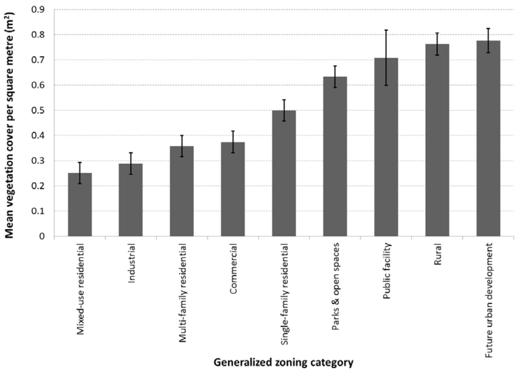 relationship between gcse grades and socioeconomic variables While the coefficients on some variables do vary across the different groups of students and institutions, the results suggest that the relationship between socioeconomic background and student dropout is quite similar by gender and institution type (with a marginally smaller socioeconomic gradient for students at higher status institutions and .