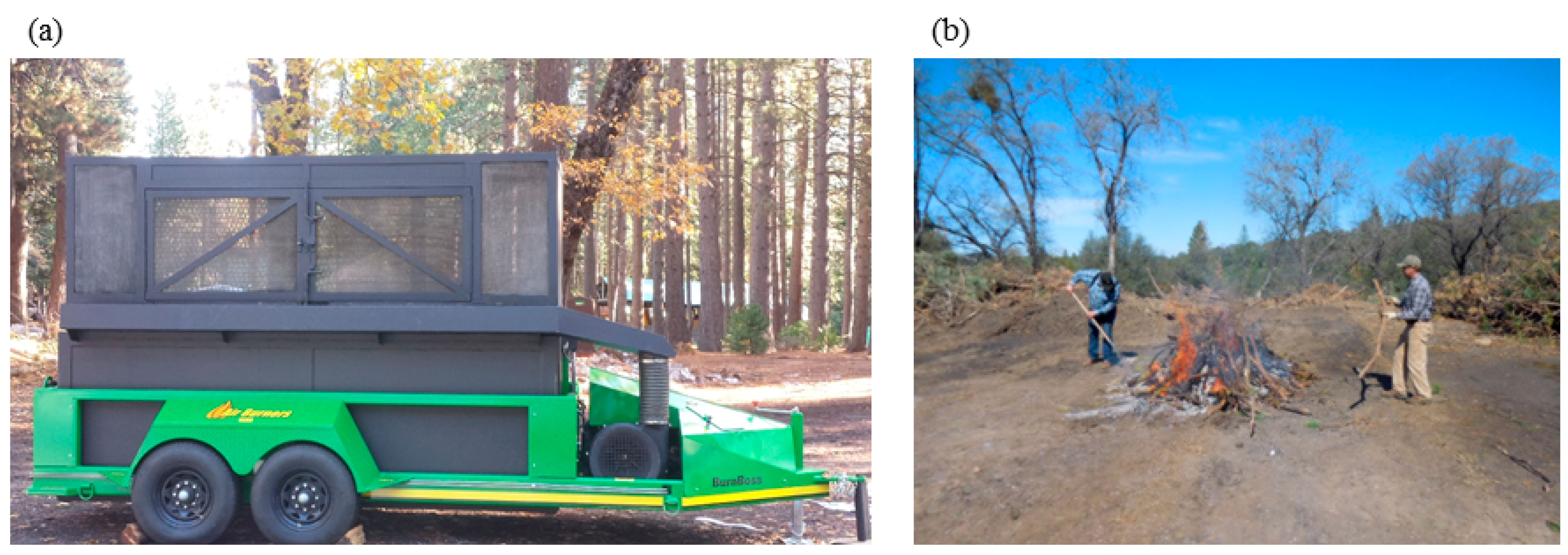 Forests | Free Full Text | Comparison Of Heat Transfer And Soil ...