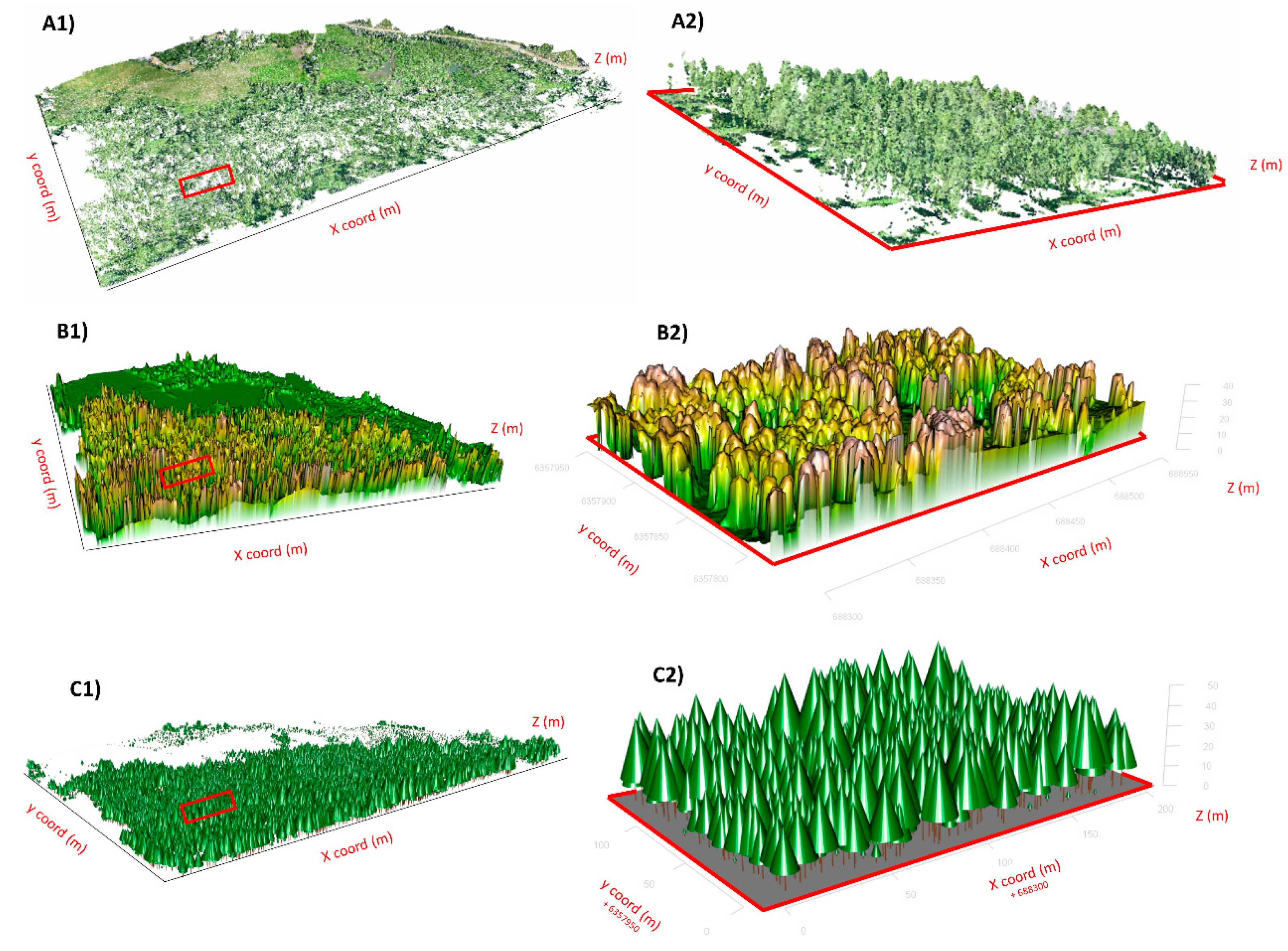 No  sc 1 st  MDPI & Forests | Free Full-Text | Inidual Tree Detection from Unmanned ...