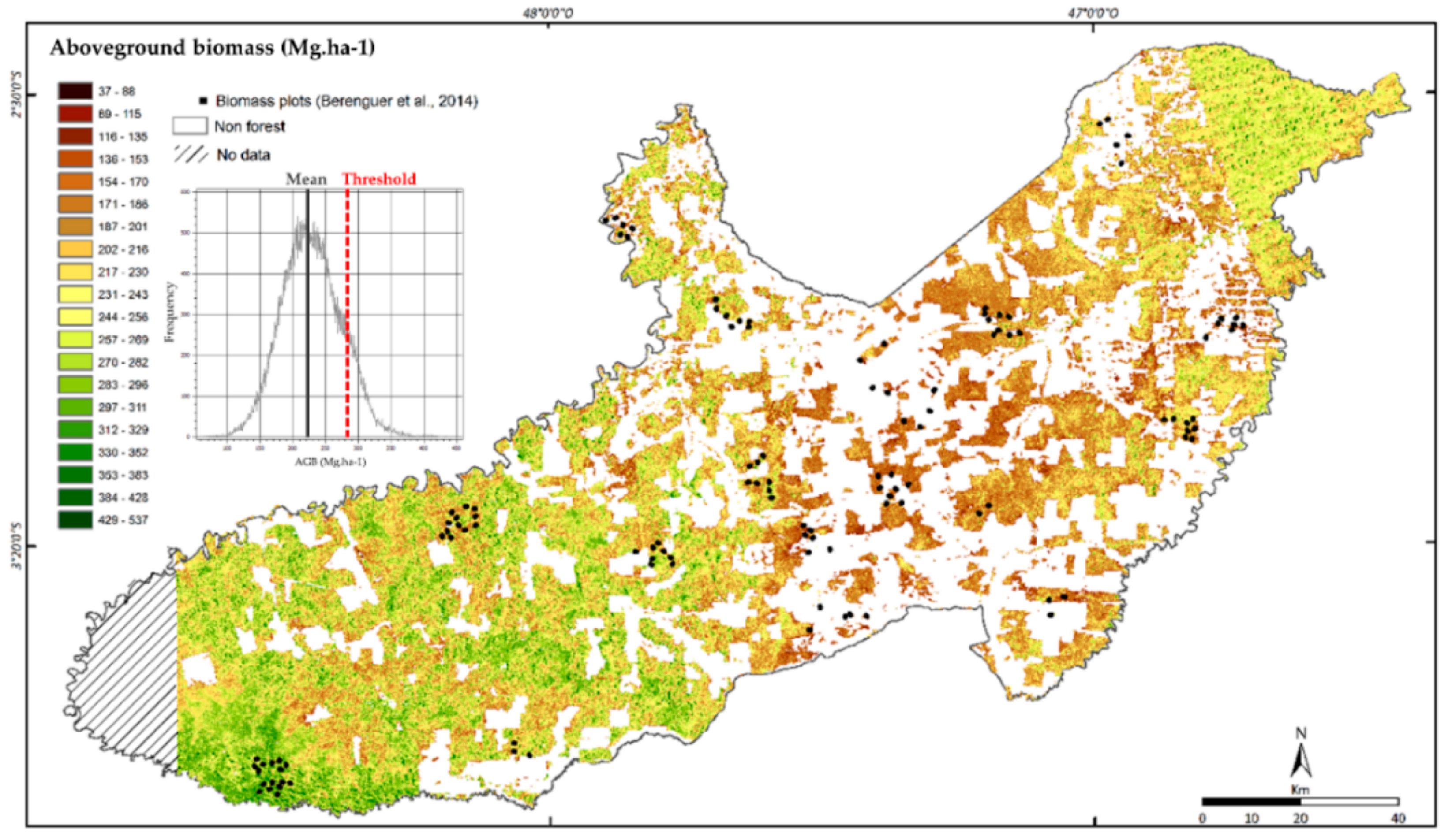 Forests | Free Full-Text | The Potential of Multisource Remote ...
