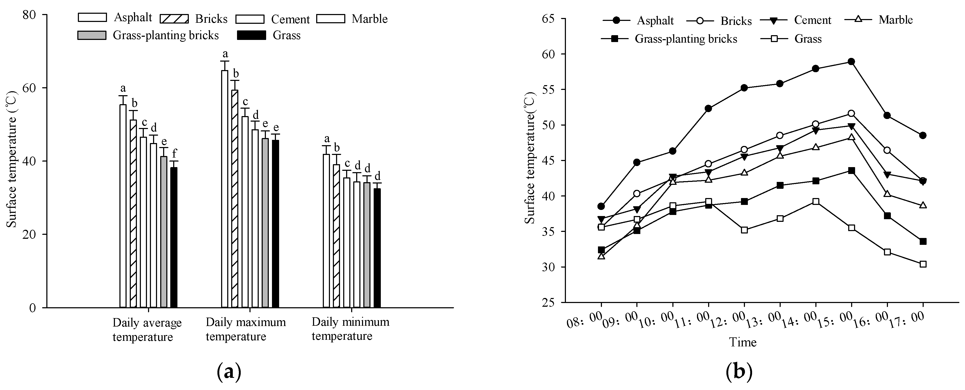 Forests | Free Full-Text | Rapid Estimation of Stomatal