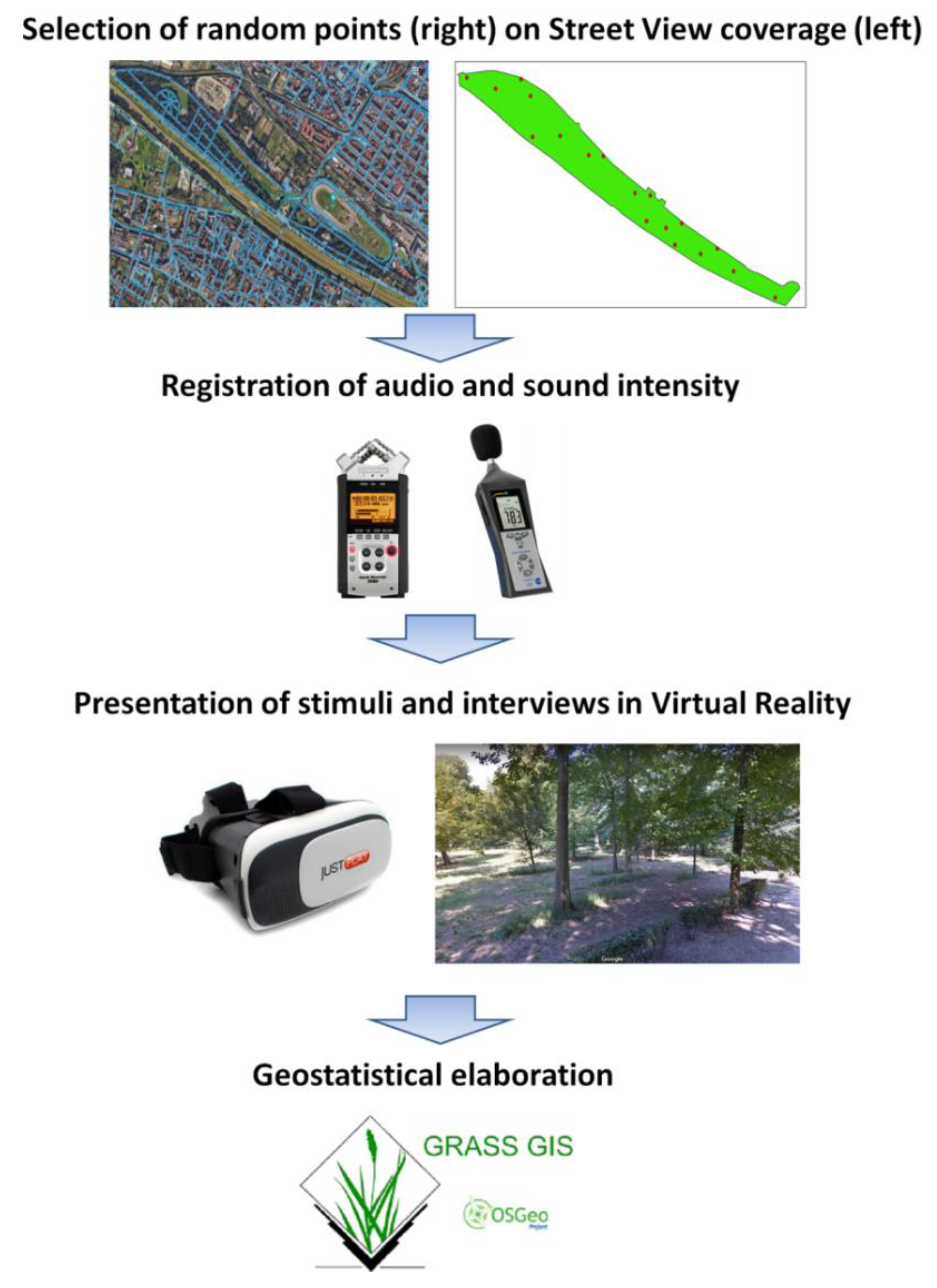 Forests | Free Full-Text | A Virtual-Reality and Soundscape
