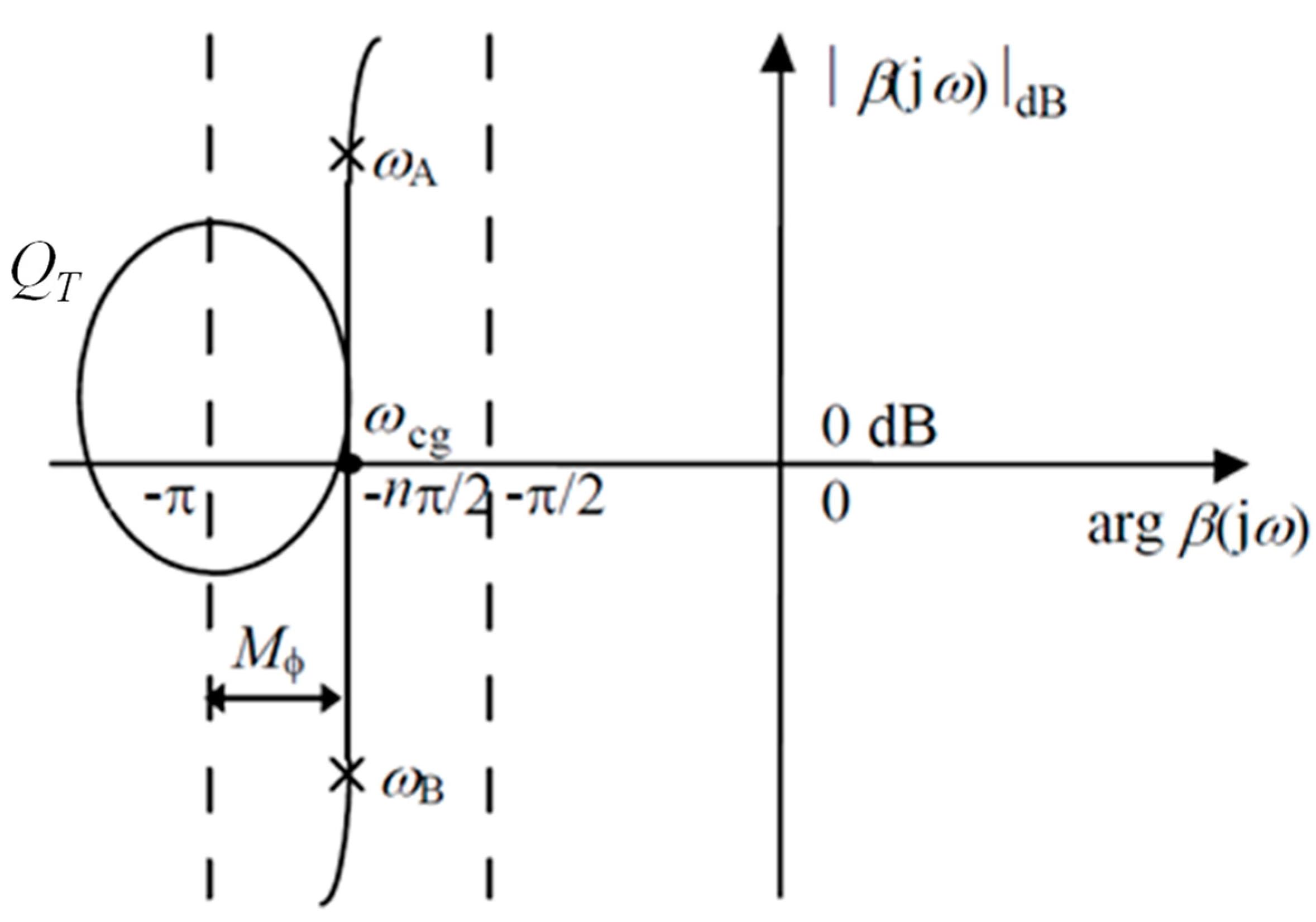 fractal and fractional