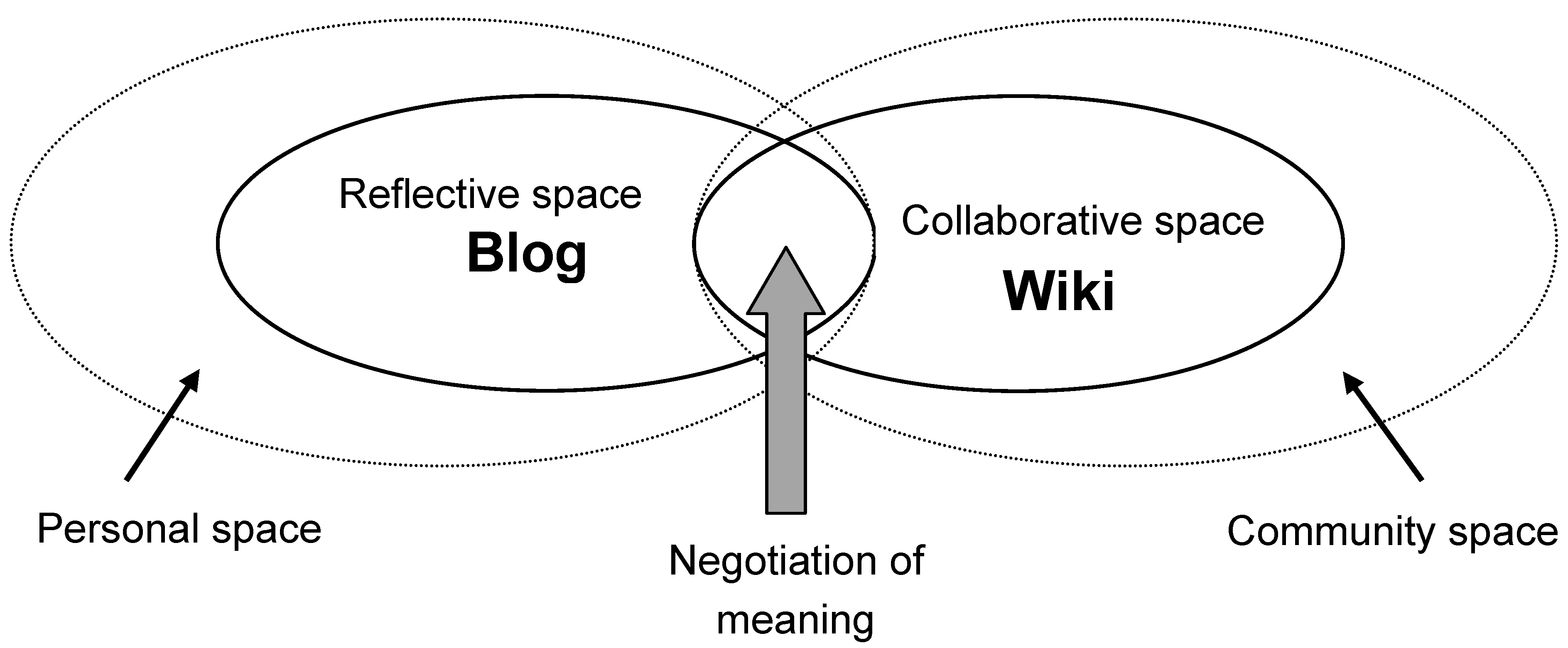 space order of an essay Vi emphatic order: besides creating an outline using chronological order, the emphatic order method is often used emphatic order asks you to organize your paper in the order of how strong your examples are (hence the word emphatic or placing emphasis on certain.