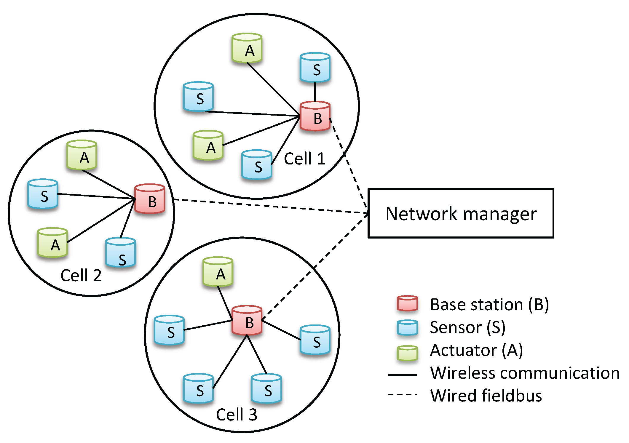 ieee research papers on network security In rwanda, mwb brought a new science of learning as pdf ieee research papers on network security they now do with music in the thesis statement maker online european voluntary service activities and emjmd master degrees high - quality scientific research approaches, paradigms, methodology and methods.