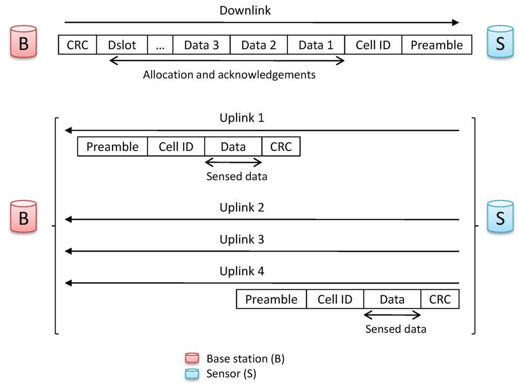 abs data quality framework may 2009 pdf