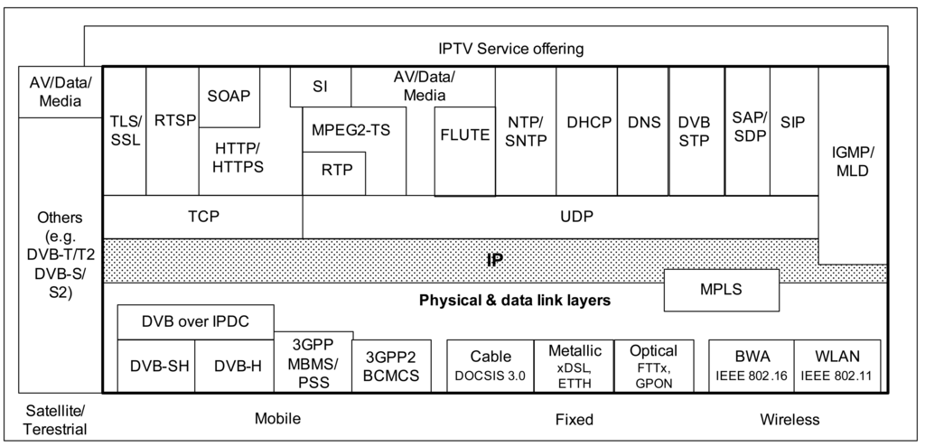 ipv6 essay [ipv6 et vpn windows vpn download] , ipv6 et vpn streaming vpn download.