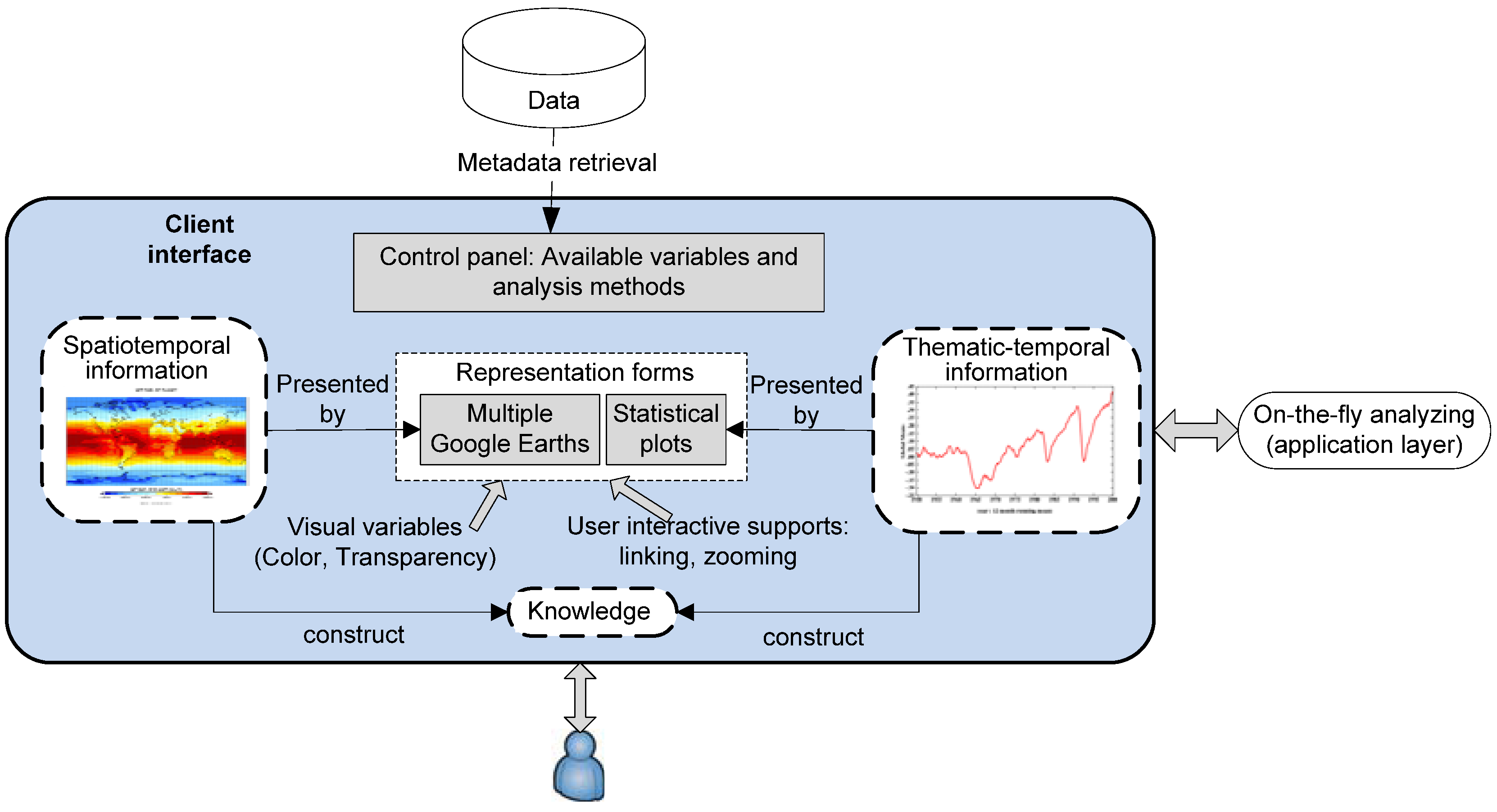 research paper on distributed system