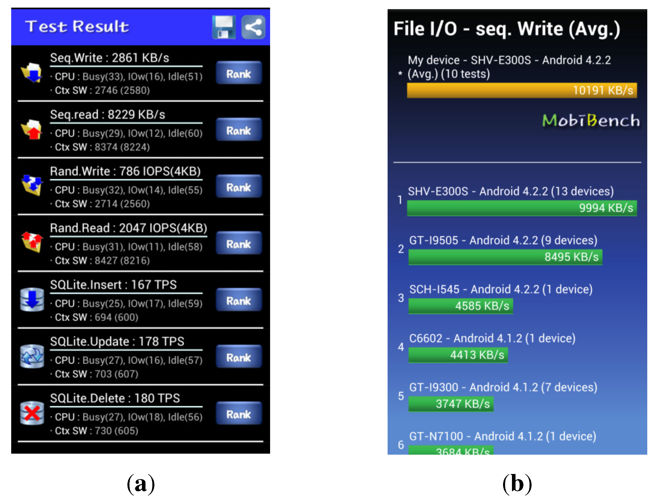 Future Internet   Free Full-Text   Framework for Analyzing Android I
