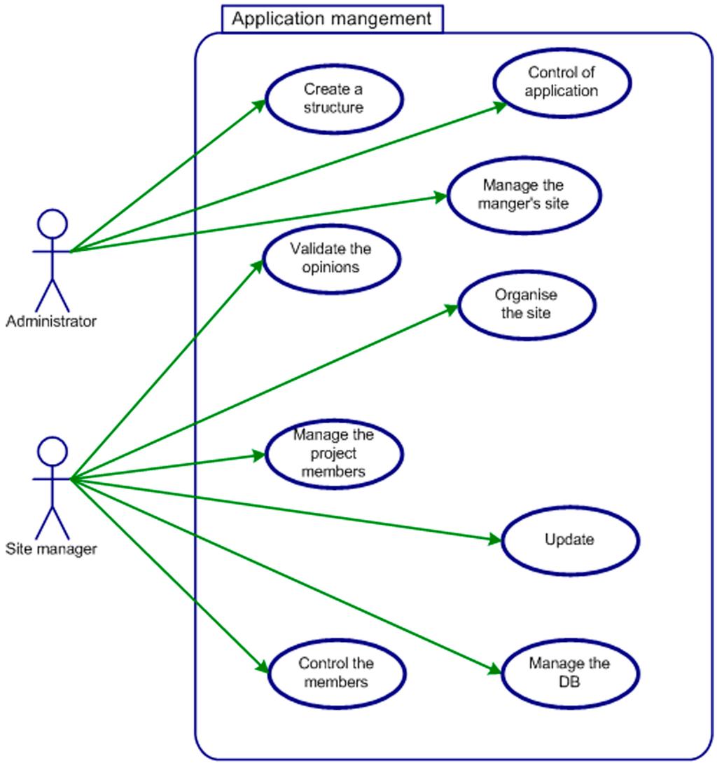 Thesis framework free download