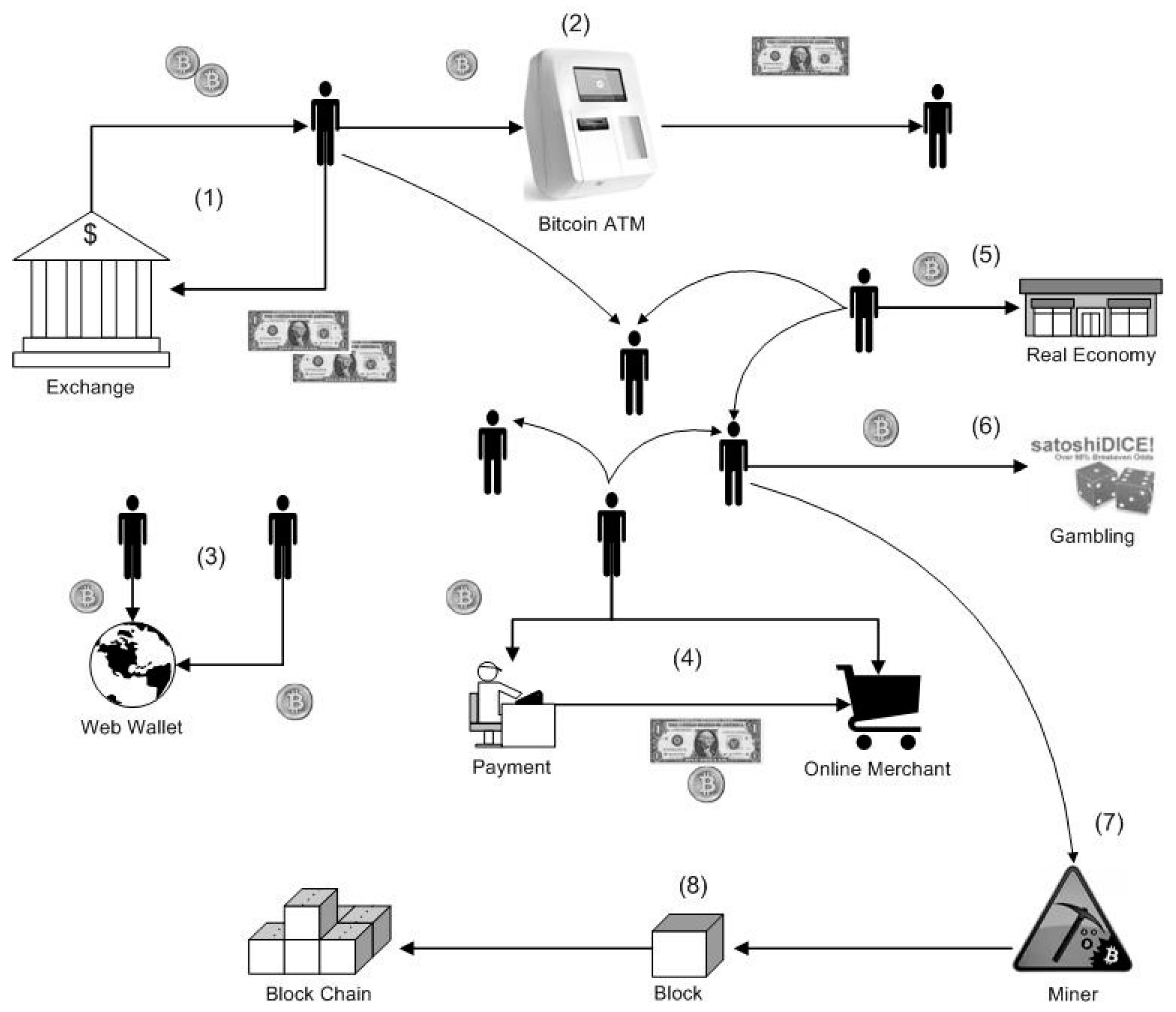 Kaip uždirbti pinigus internetu per programas - zaisliniainamai.lt