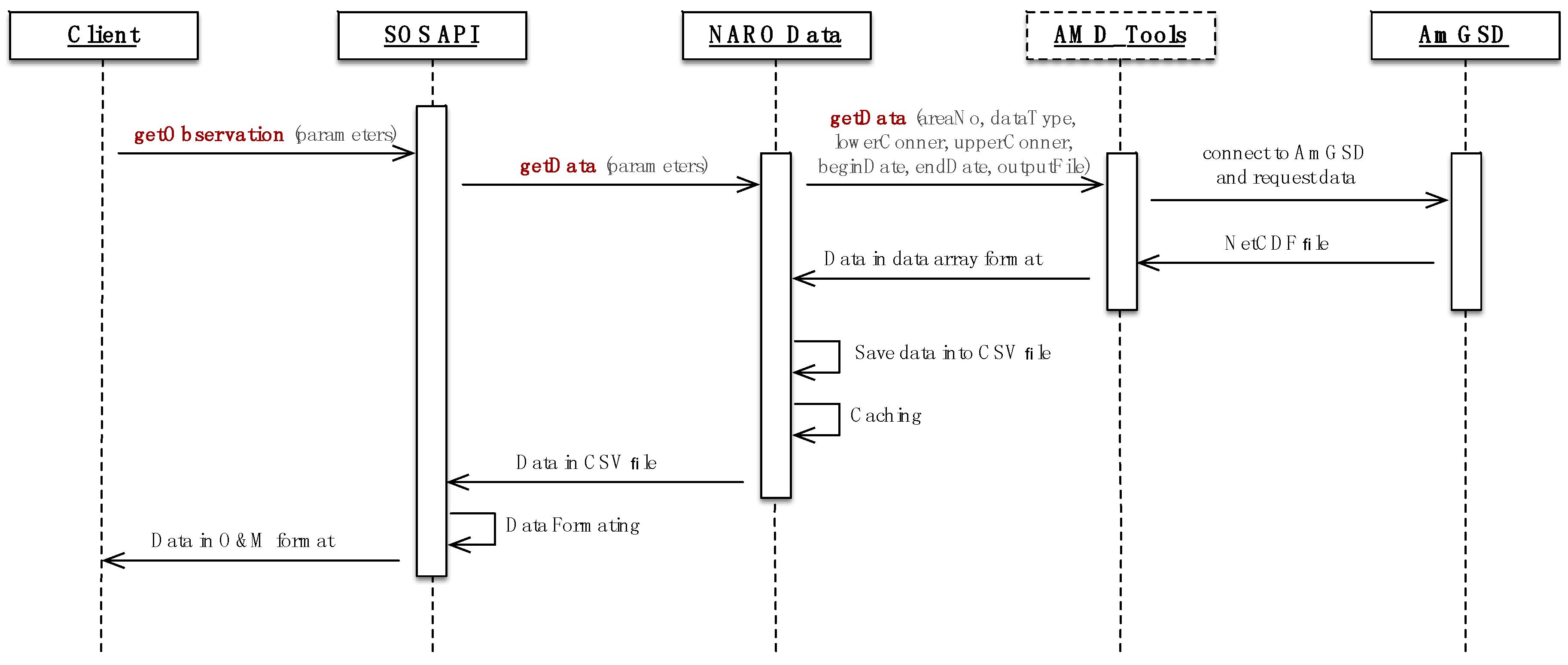 08 Dodge Avenger Wiring Diagram Schematic 2019 2008 Radio Regulator Caliber Stereo